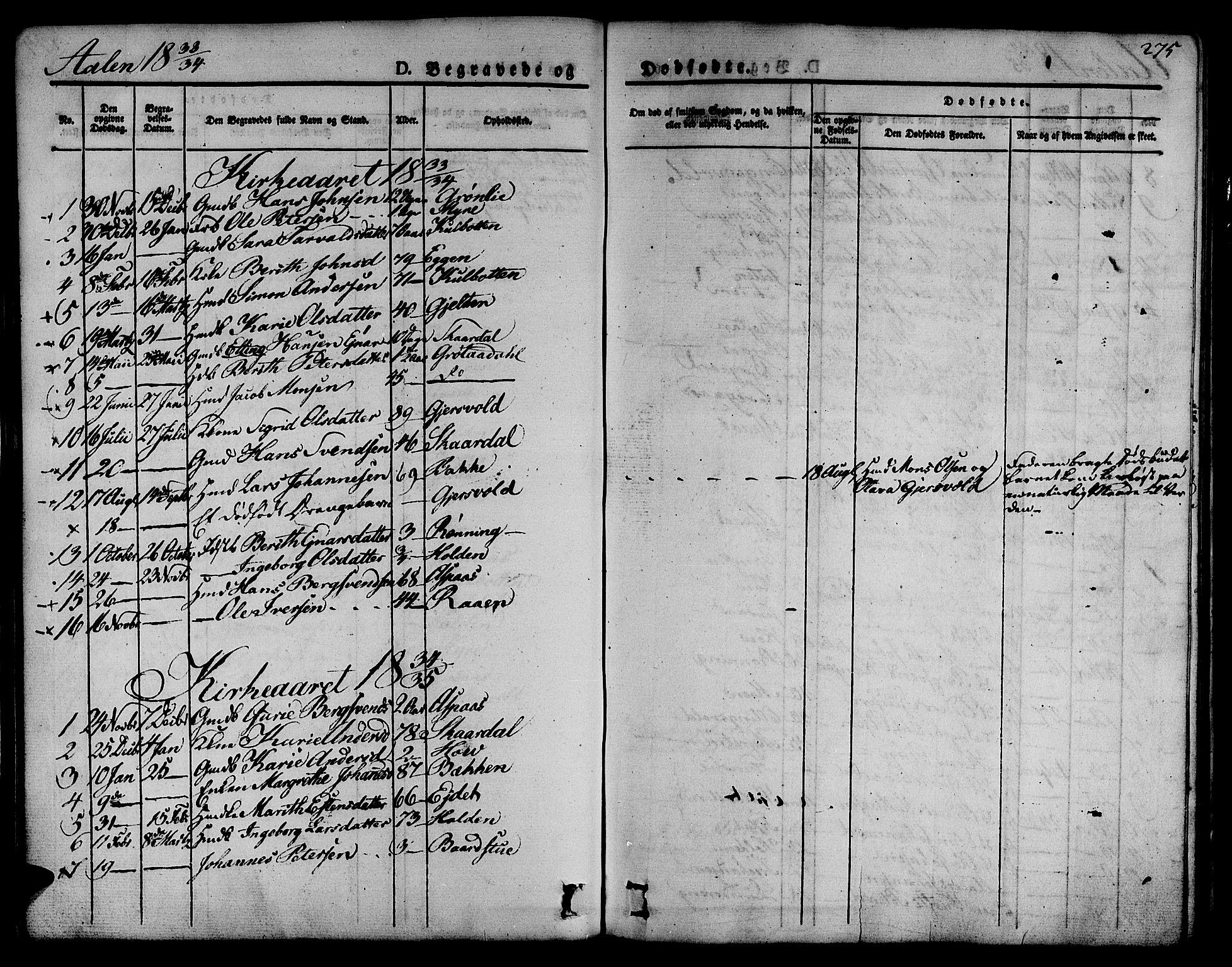 SAT, Ministerialprotokoller, klokkerbøker og fødselsregistre - Sør-Trøndelag, 685/L0962: Ministerialbok nr. 685A05 /3, 1829-1845, s. 275