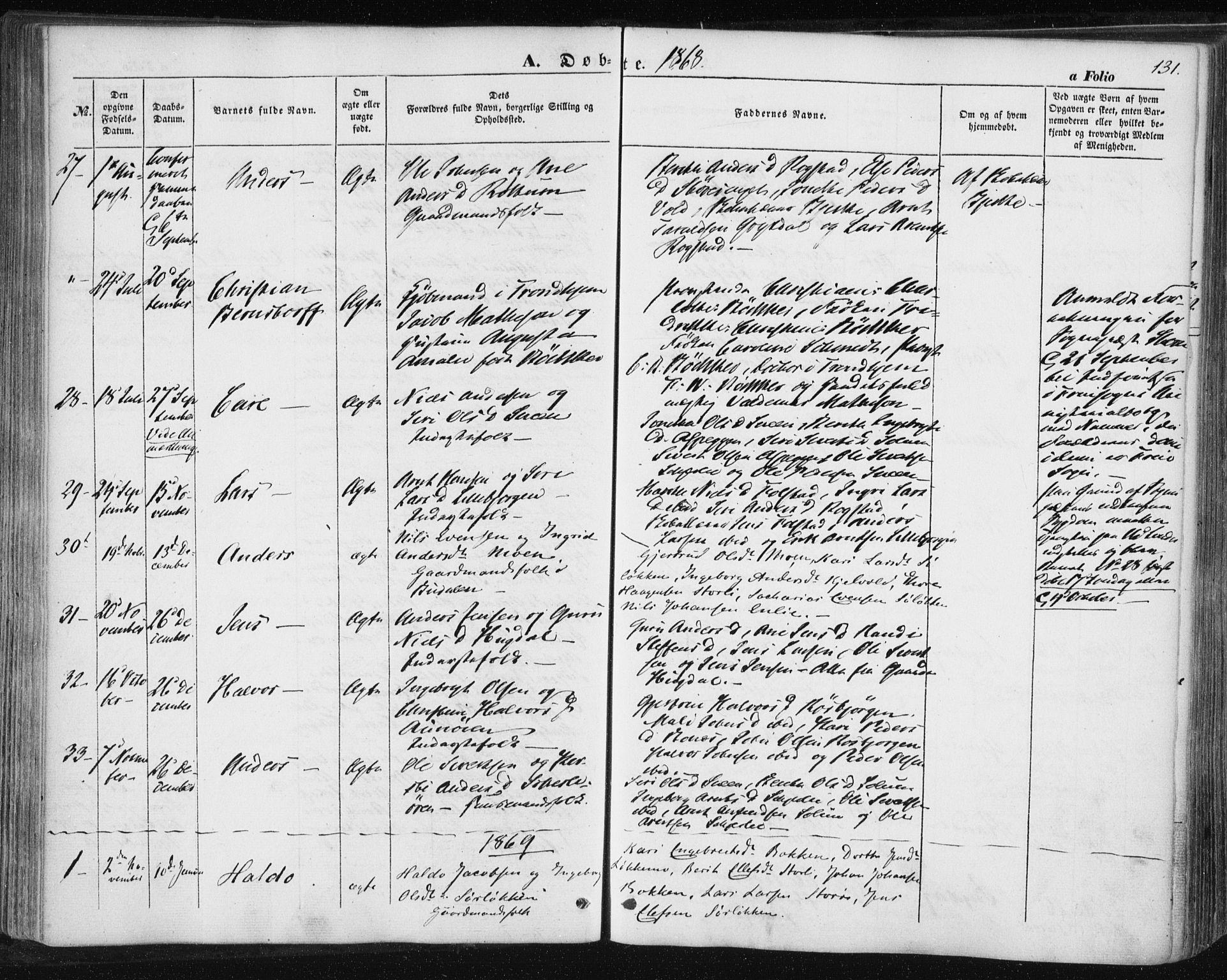 SAT, Ministerialprotokoller, klokkerbøker og fødselsregistre - Sør-Trøndelag, 687/L1000: Ministerialbok nr. 687A06, 1848-1869, s. 131