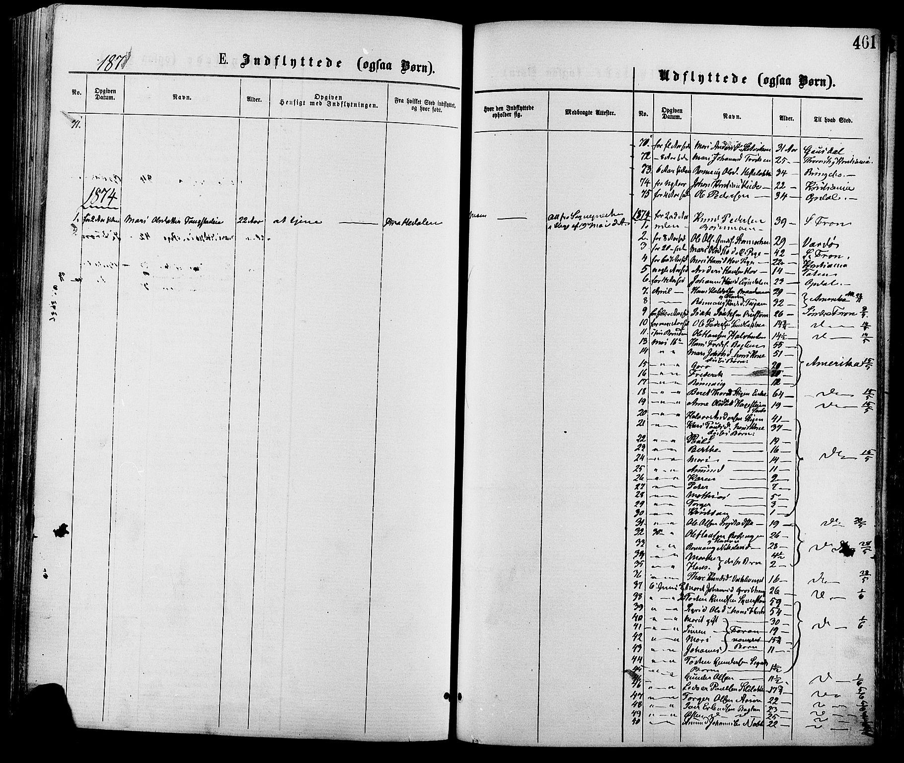 SAH, Nord-Fron prestekontor, Ministerialbok nr. 2, 1865-1883, s. 461