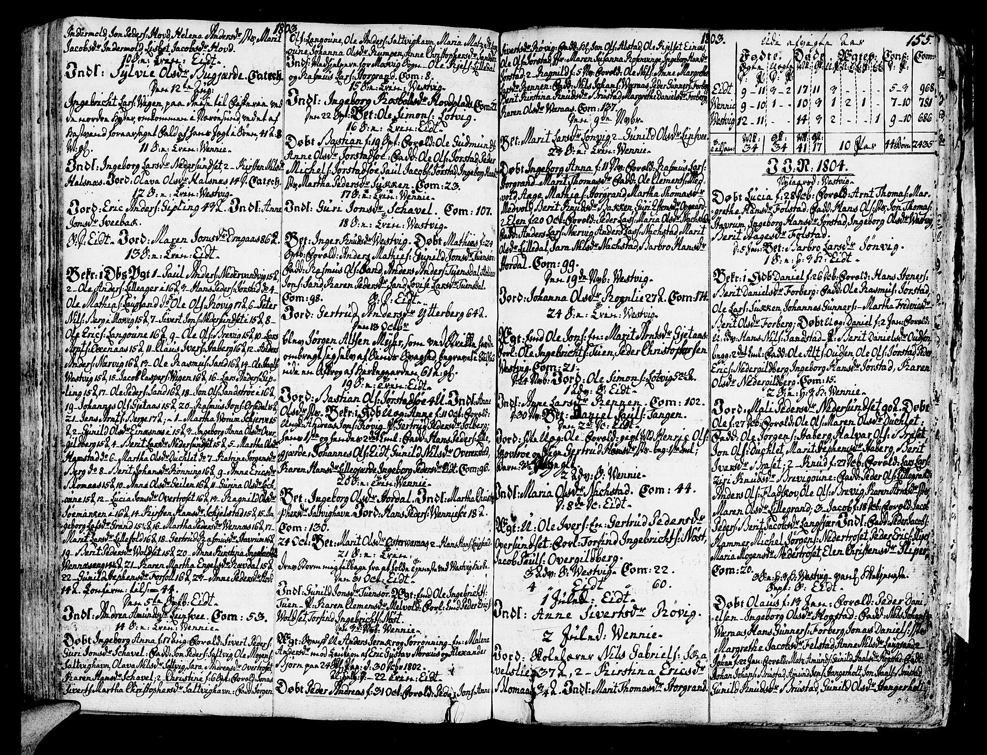 SAT, Ministerialprotokoller, klokkerbøker og fødselsregistre - Nord-Trøndelag, 722/L0216: Ministerialbok nr. 722A03, 1756-1816, s. 155