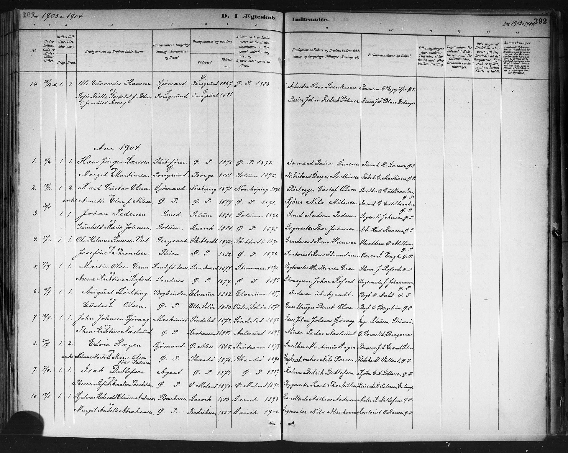 SAKO, Porsgrunn kirkebøker , G/Gb/L0005: Klokkerbok nr. II 5, 1883-1915, s. 392