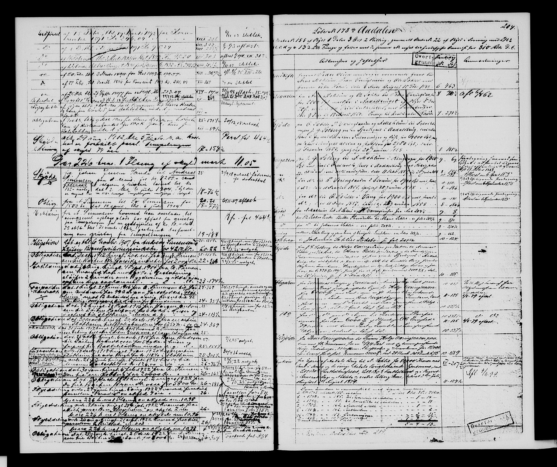 SAH, Sør-Hedmark sorenskriveri, H/Ha/Hac/Hacc/L0001: Panteregister nr. 3.1, 1855-1943, s. 204