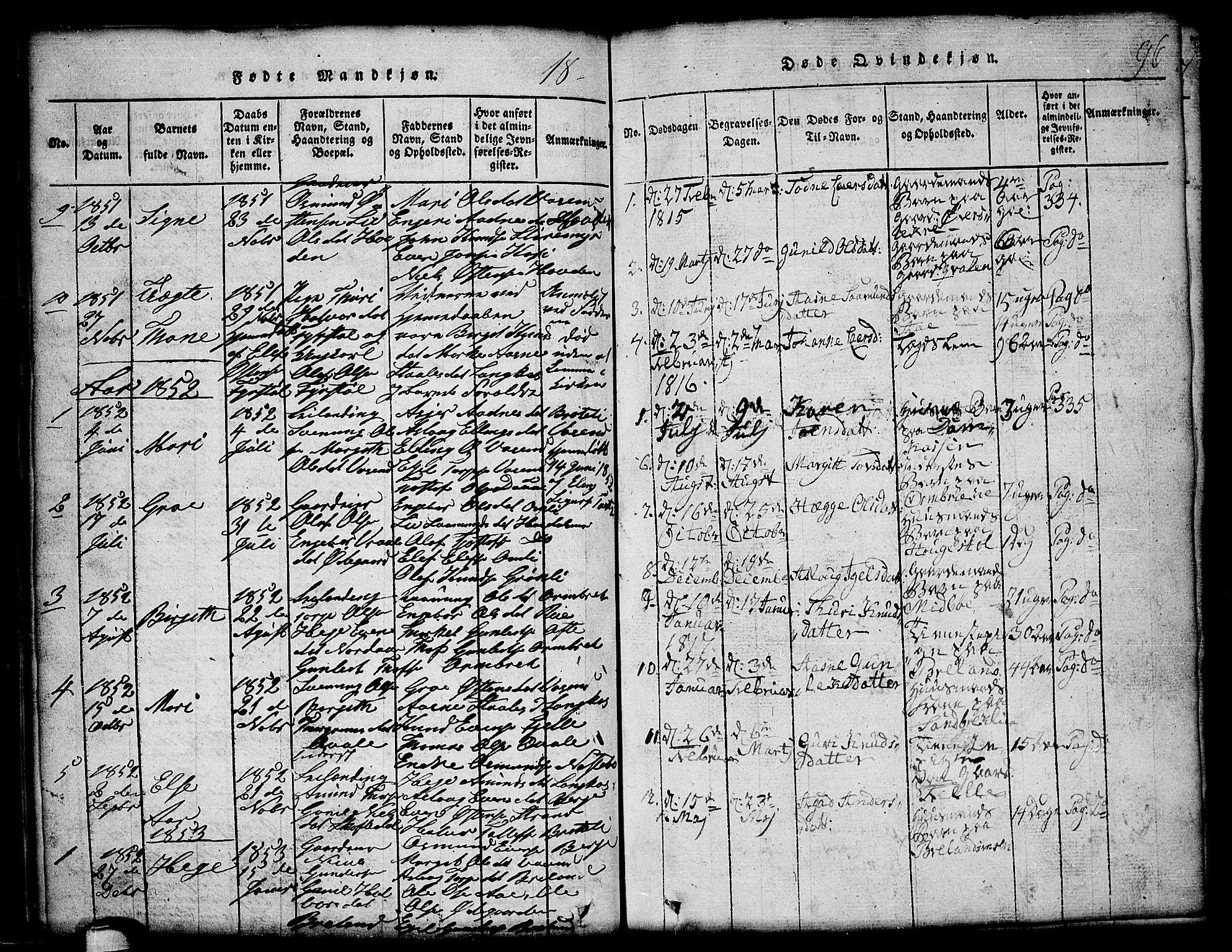 SAKO, Lårdal kirkebøker, G/Gc/L0001: Klokkerbok nr. III 1, 1815-1854, s. 96
