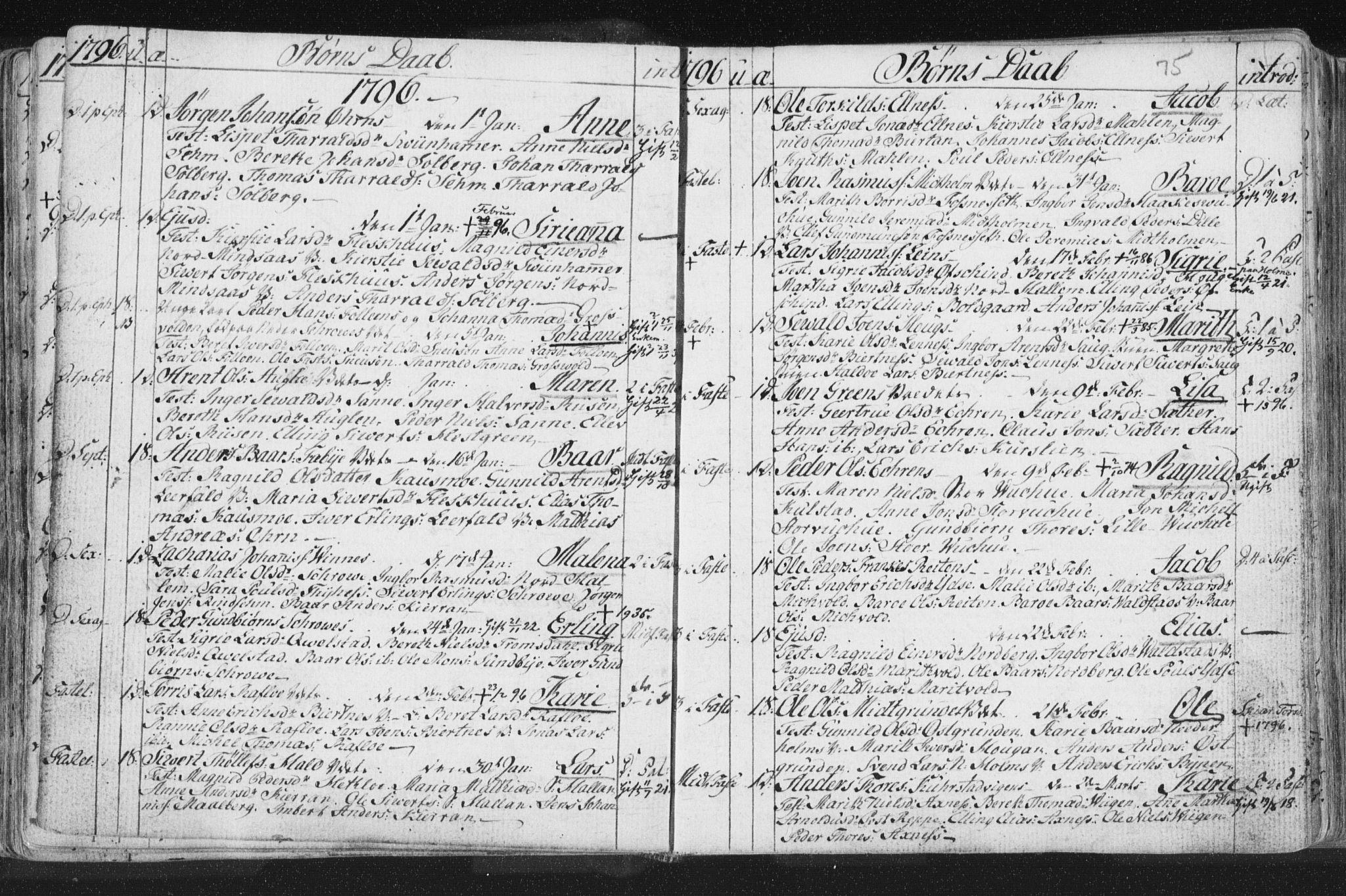 SAT, Ministerialprotokoller, klokkerbøker og fødselsregistre - Nord-Trøndelag, 723/L0232: Ministerialbok nr. 723A03, 1781-1804, s. 75