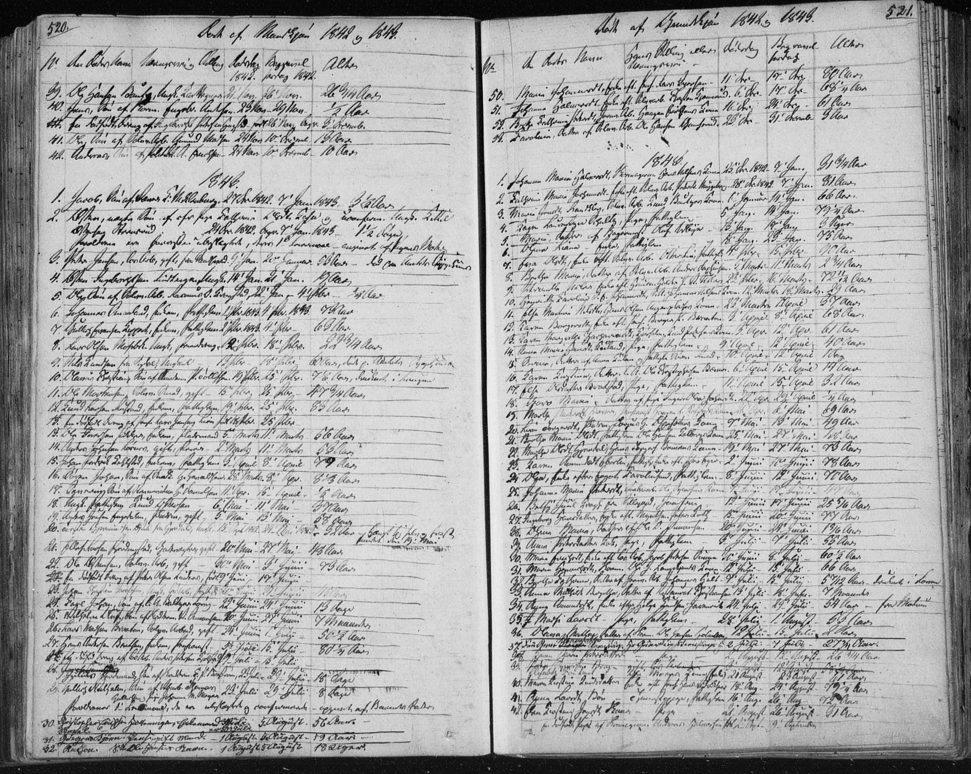SAKO, Kongsberg kirkebøker, F/Fa/L0009: Ministerialbok nr. I 9, 1839-1858, s. 520-521