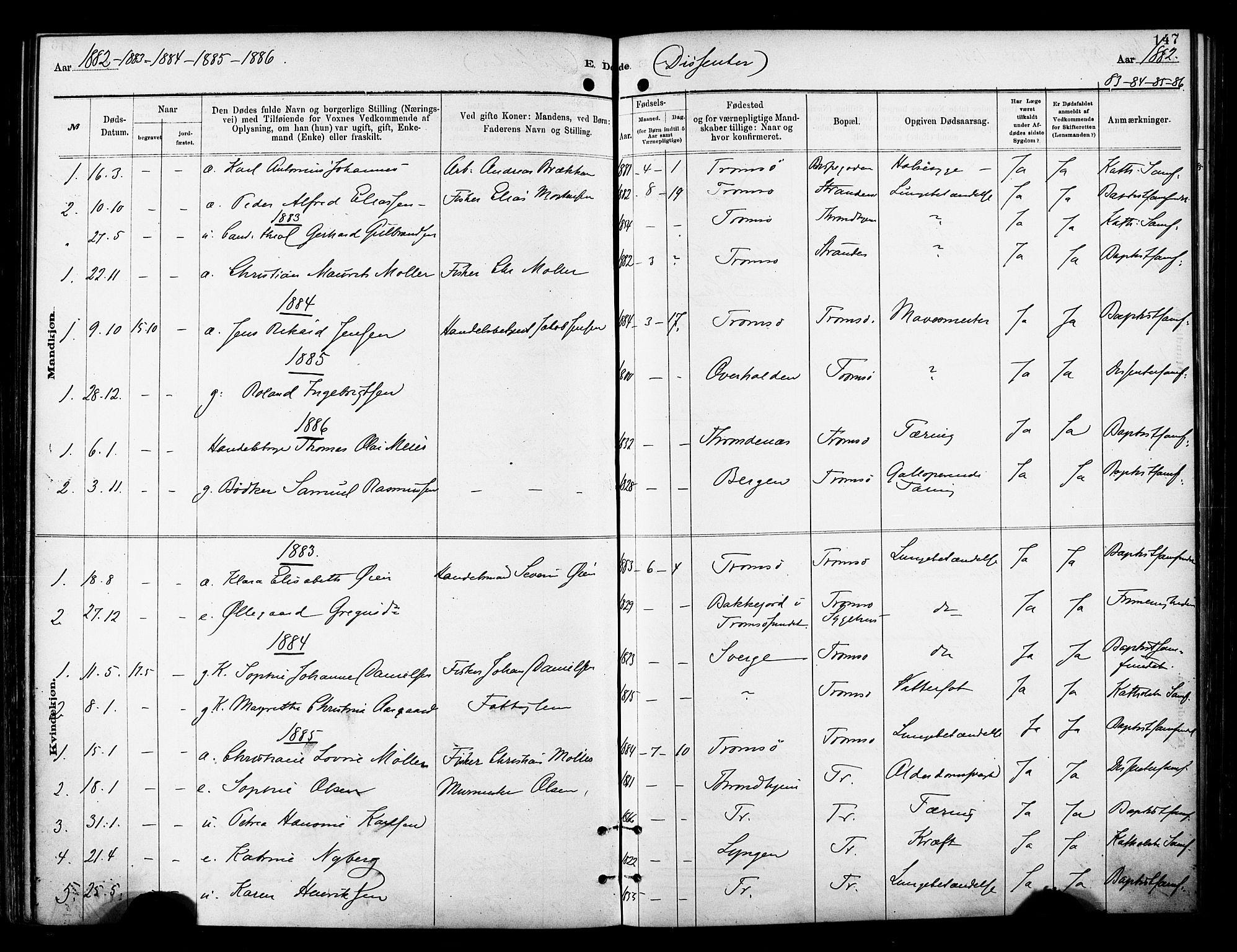 SATØ, Tromsø sokneprestkontor/stiftsprosti/domprosti, G/Ga/L0014kirke: Ministerialbok nr. 14, 1878-1888, s. 147