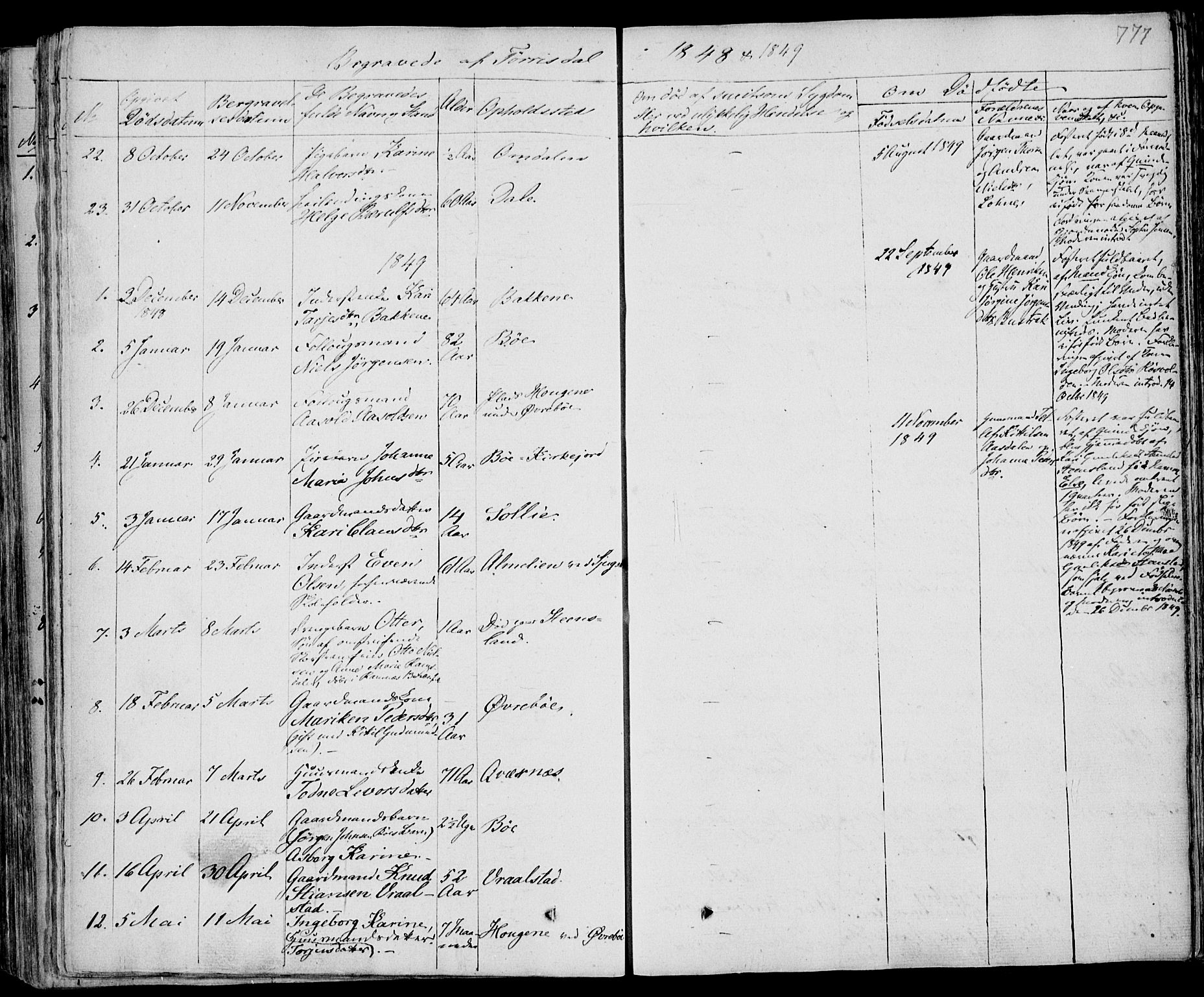 SAKO, Drangedal kirkebøker, F/Fa/L0007b: Ministerialbok nr. 7b, 1837-1856, s. 777
