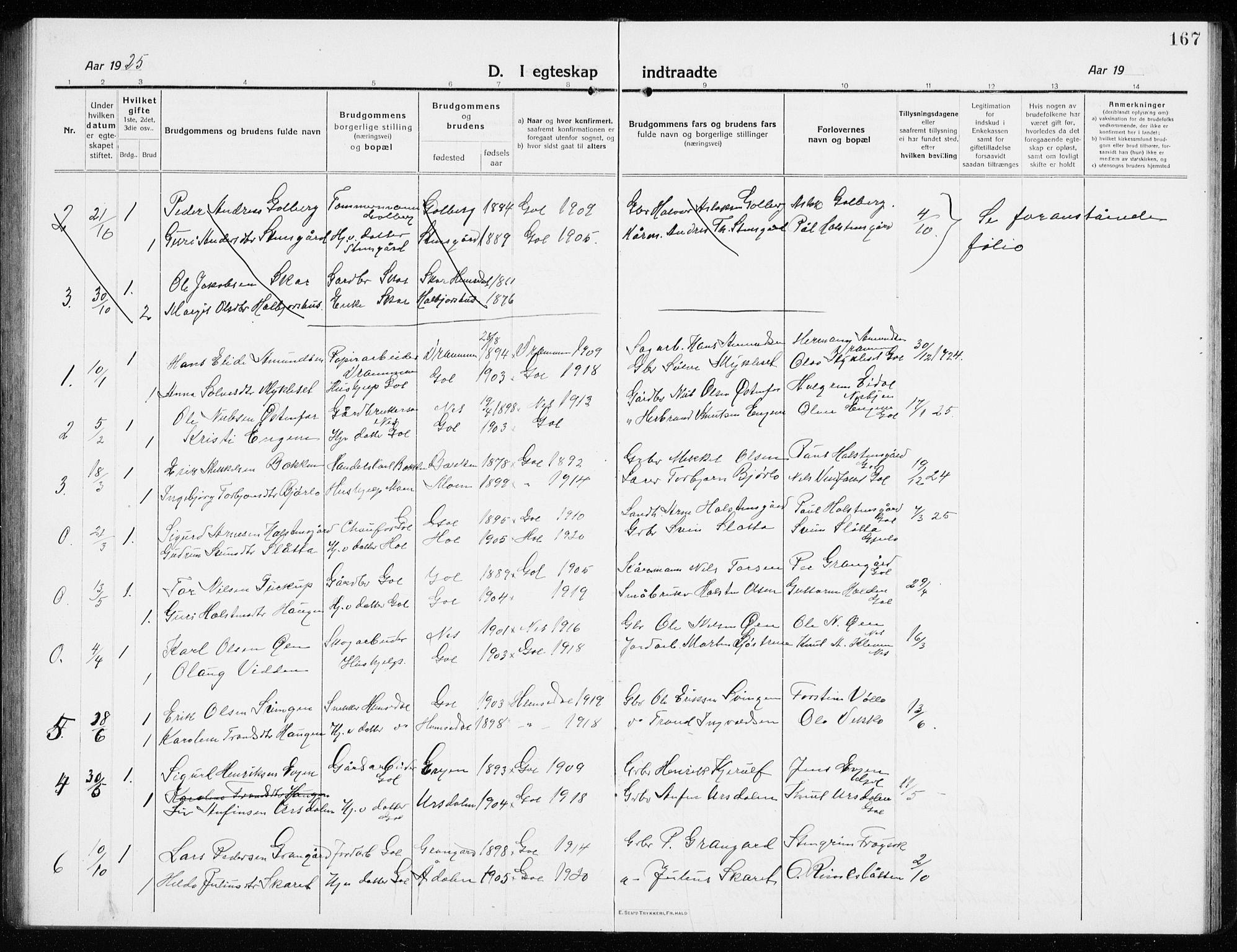 SAKO, Gol kirkebøker, G/Ga/L0004: Klokkerbok nr. I 4, 1915-1943, s. 167