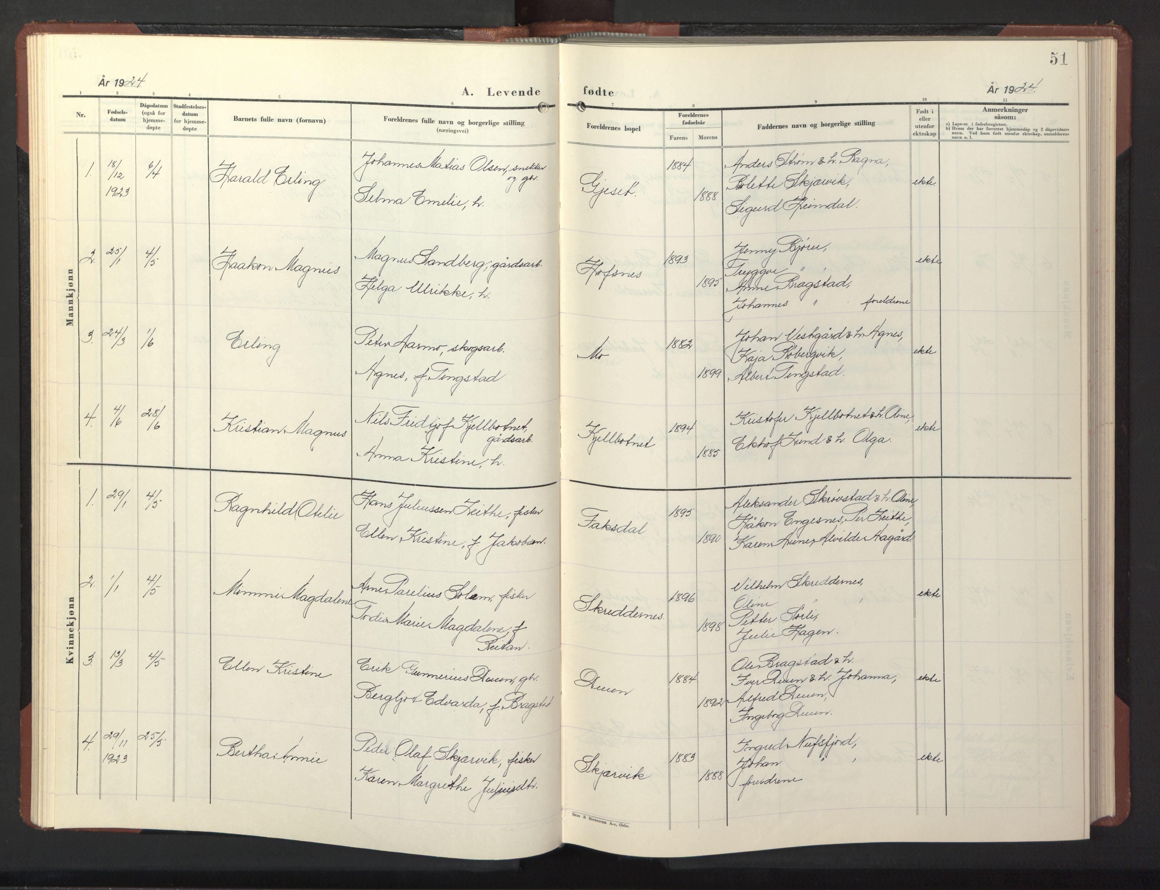 SAT, Ministerialprotokoller, klokkerbøker og fødselsregistre - Nord-Trøndelag, 773/L0625: Klokkerbok nr. 773C01, 1910-1952, s. 51