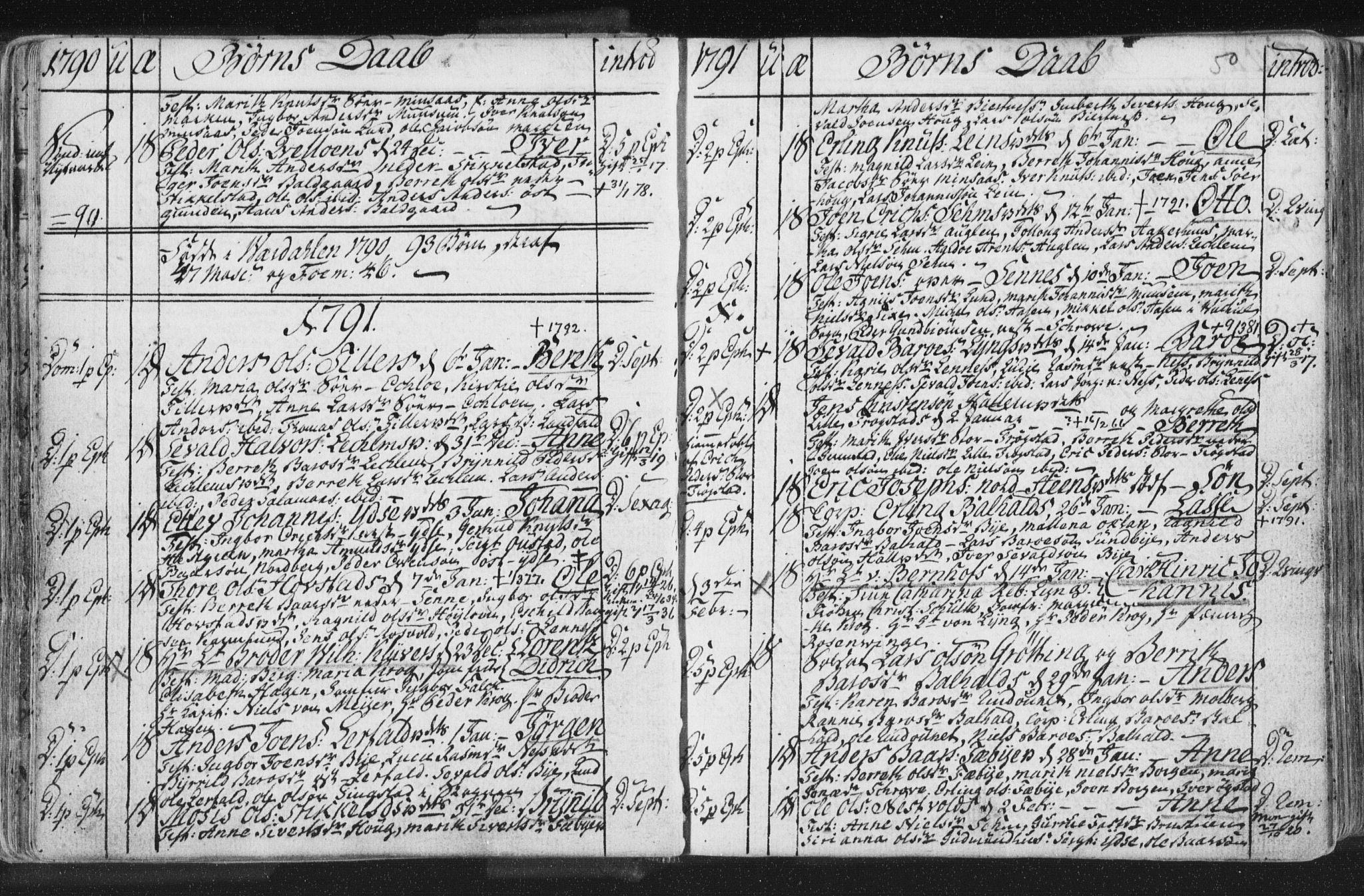SAT, Ministerialprotokoller, klokkerbøker og fødselsregistre - Nord-Trøndelag, 723/L0232: Ministerialbok nr. 723A03, 1781-1804, s. 50