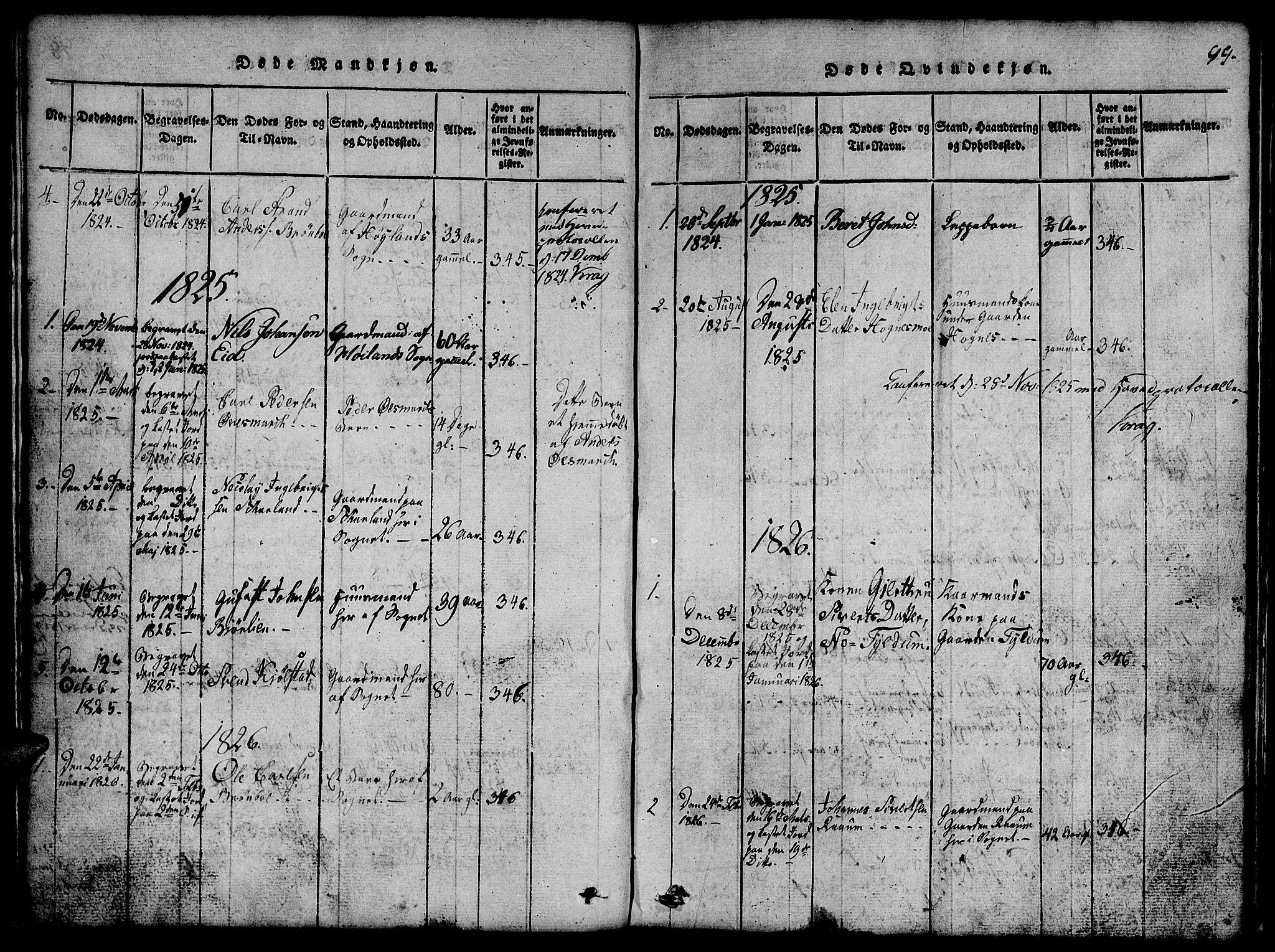 SAT, Ministerialprotokoller, klokkerbøker og fødselsregistre - Nord-Trøndelag, 765/L0562: Klokkerbok nr. 765C01, 1817-1851, s. 99
