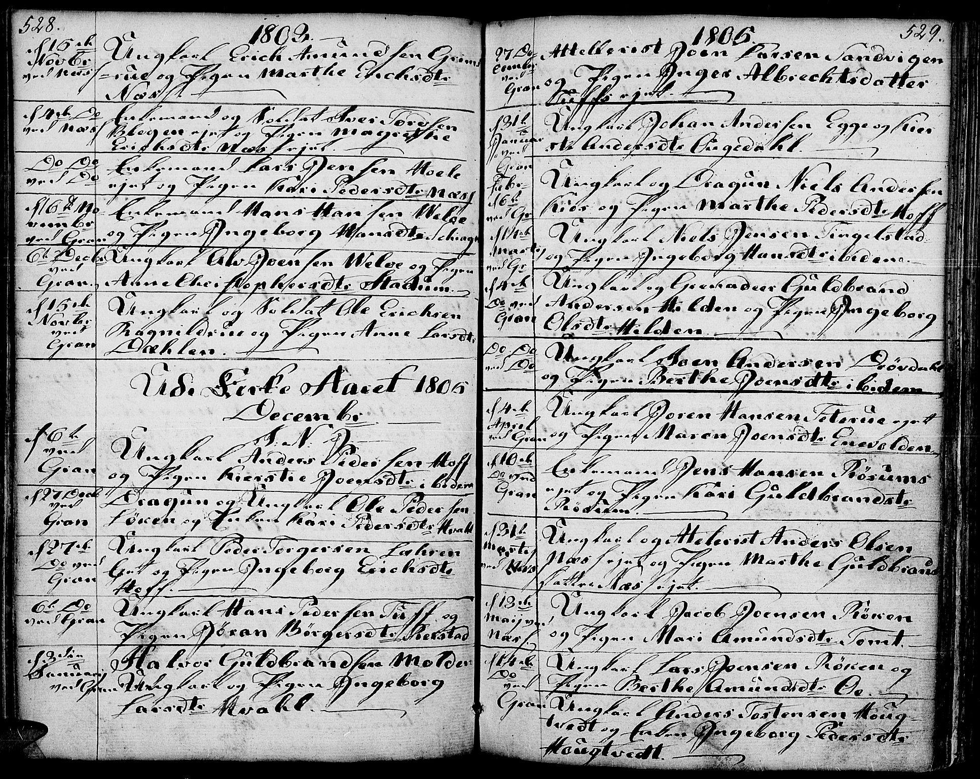 SAH, Gran prestekontor, Ministerialbok nr. 6, 1787-1824, s. 528-529