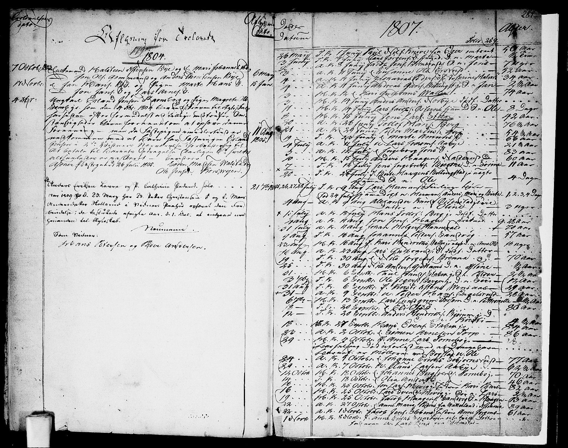 SAO, Asker prestekontor Kirkebøker, F/Fa/L0003: Ministerialbok nr. I 3, 1767-1807, s. 284