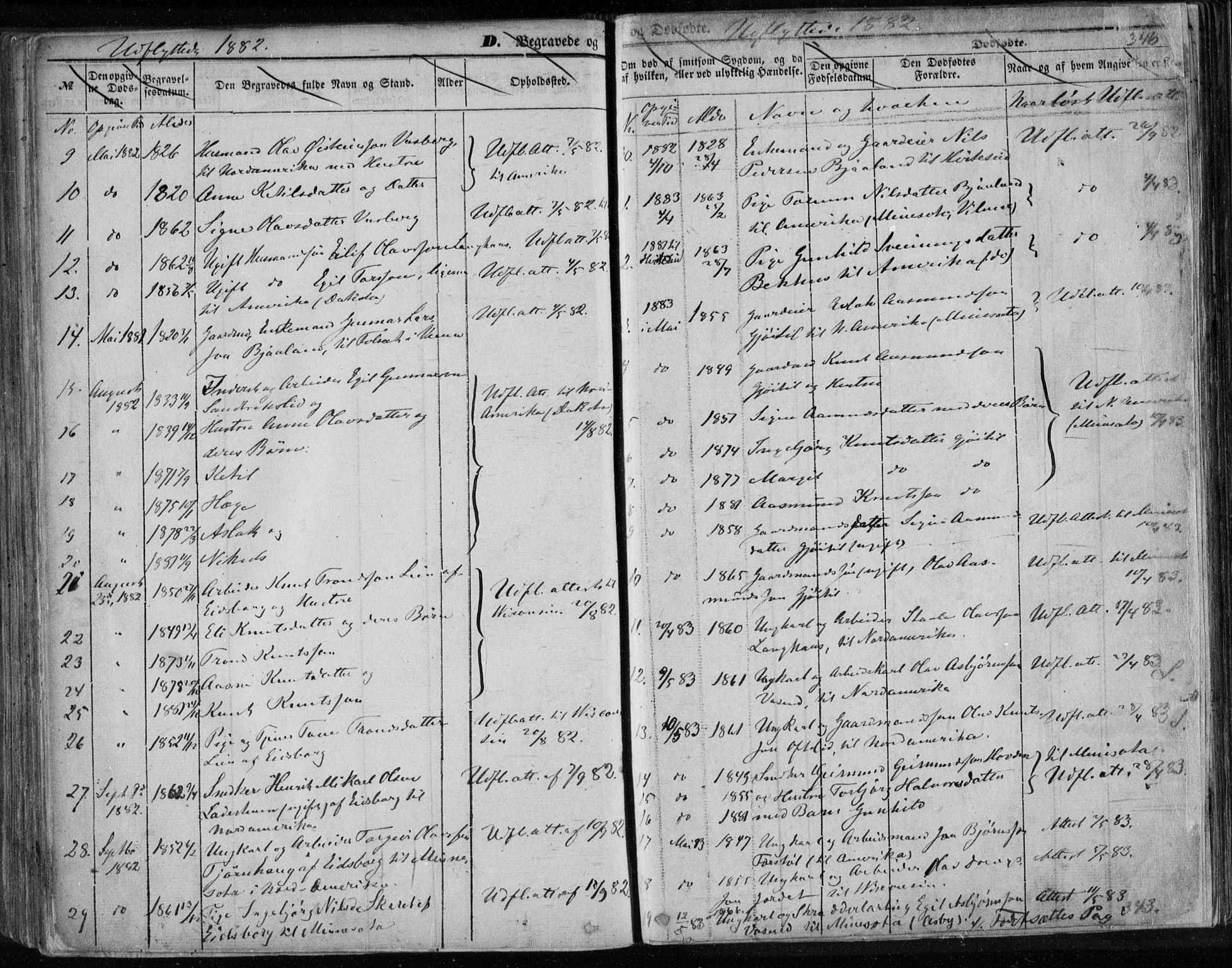SAKO, Lårdal kirkebøker, F/Fa/L0006: Ministerialbok nr. I 6, 1861-1886, s. 346