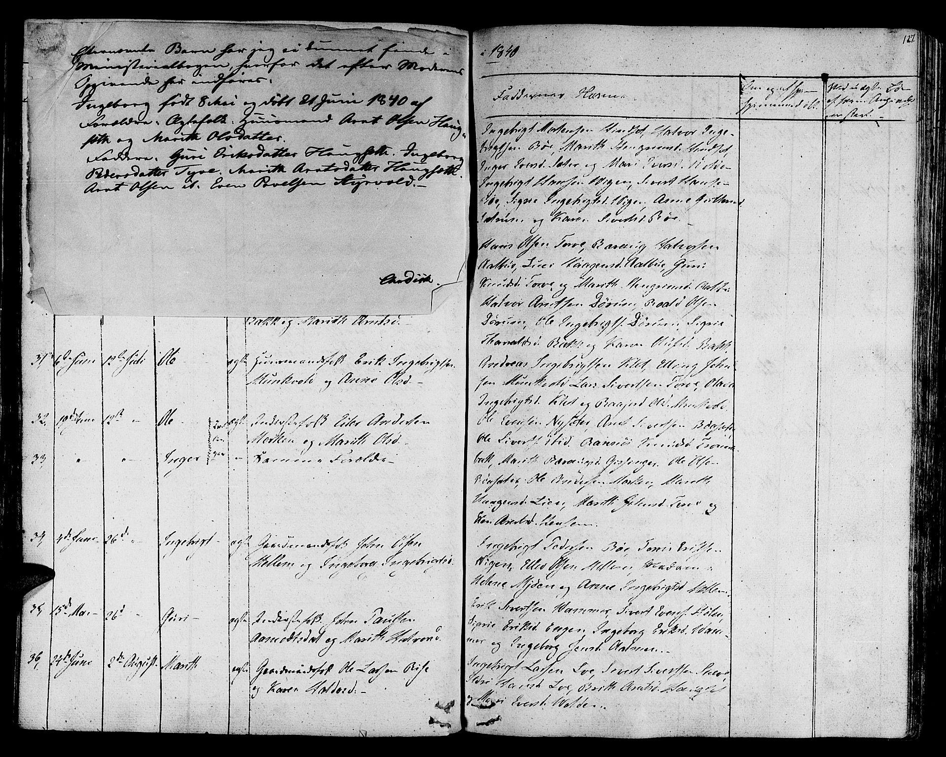 SAT, Ministerialprotokoller, klokkerbøker og fødselsregistre - Sør-Trøndelag, 678/L0897: Ministerialbok nr. 678A06-07, 1821-1847, s. 127