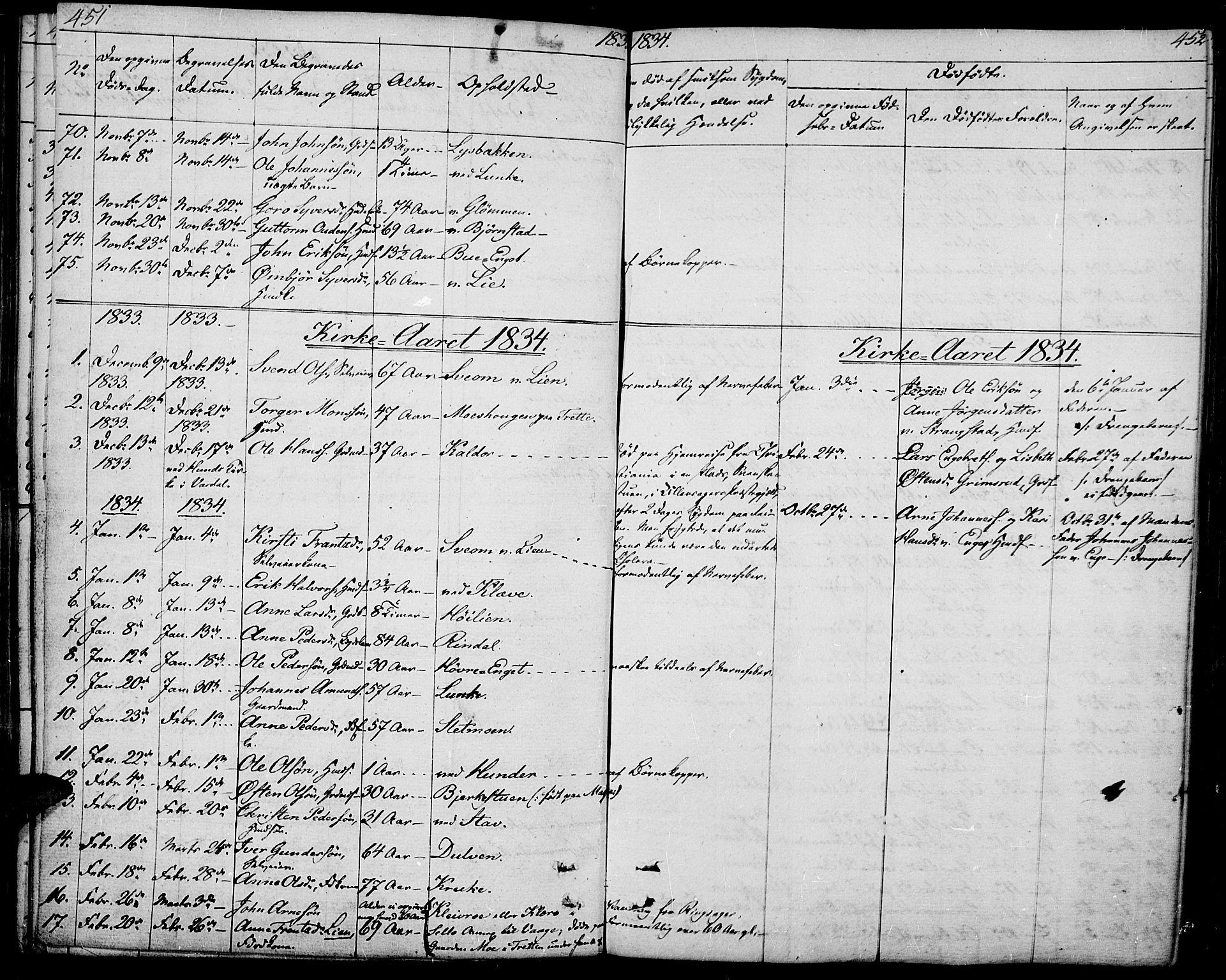 SAH, Øyer prestekontor, Ministerialbok nr. 4, 1824-1841, s. 451-452
