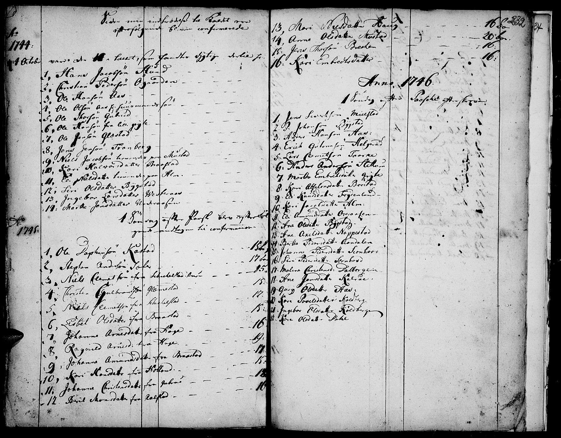 SAH, Vardal prestekontor, H/Ha/Haa/L0001: Ministerialbok nr. 1, 1706-1748, s. 232