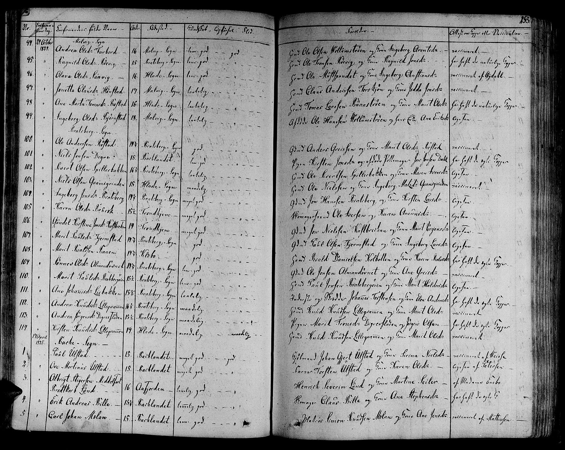 SAT, Ministerialprotokoller, klokkerbøker og fødselsregistre - Sør-Trøndelag, 606/L0286: Ministerialbok nr. 606A04 /1, 1823-1840, s. 253