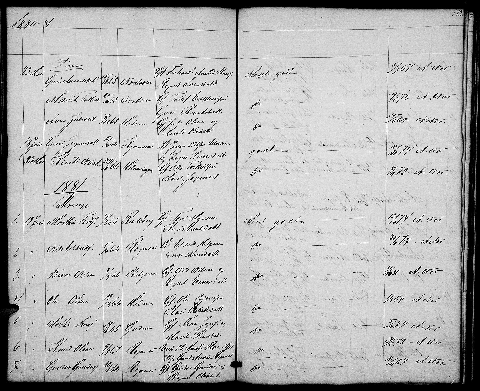 SAH, Nord-Aurdal prestekontor, Klokkerbok nr. 4, 1842-1882, s. 172