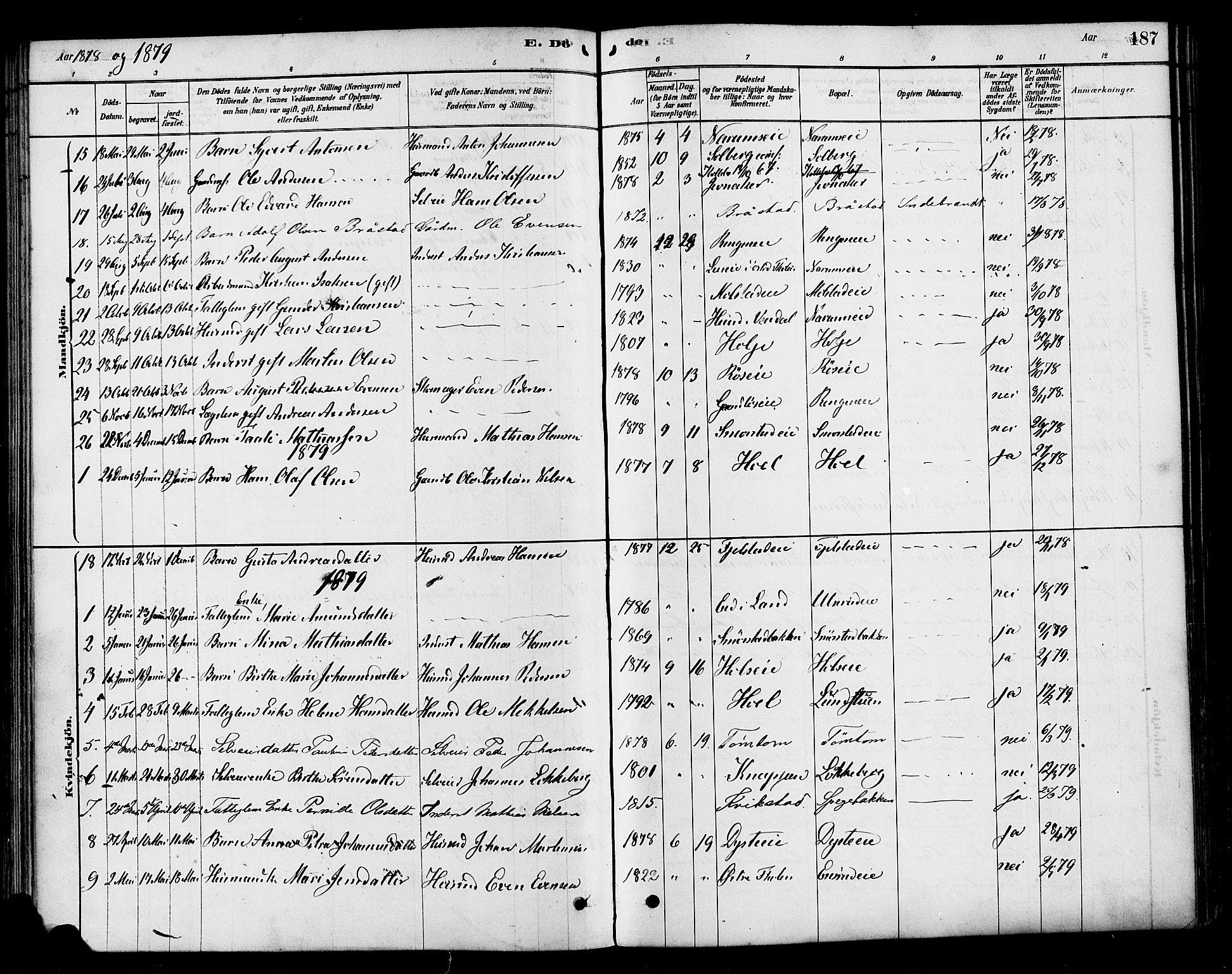 SAH, Vestre Toten prestekontor, H/Ha/Haa/L0010: Ministerialbok nr. 10, 1878-1894, s. 187