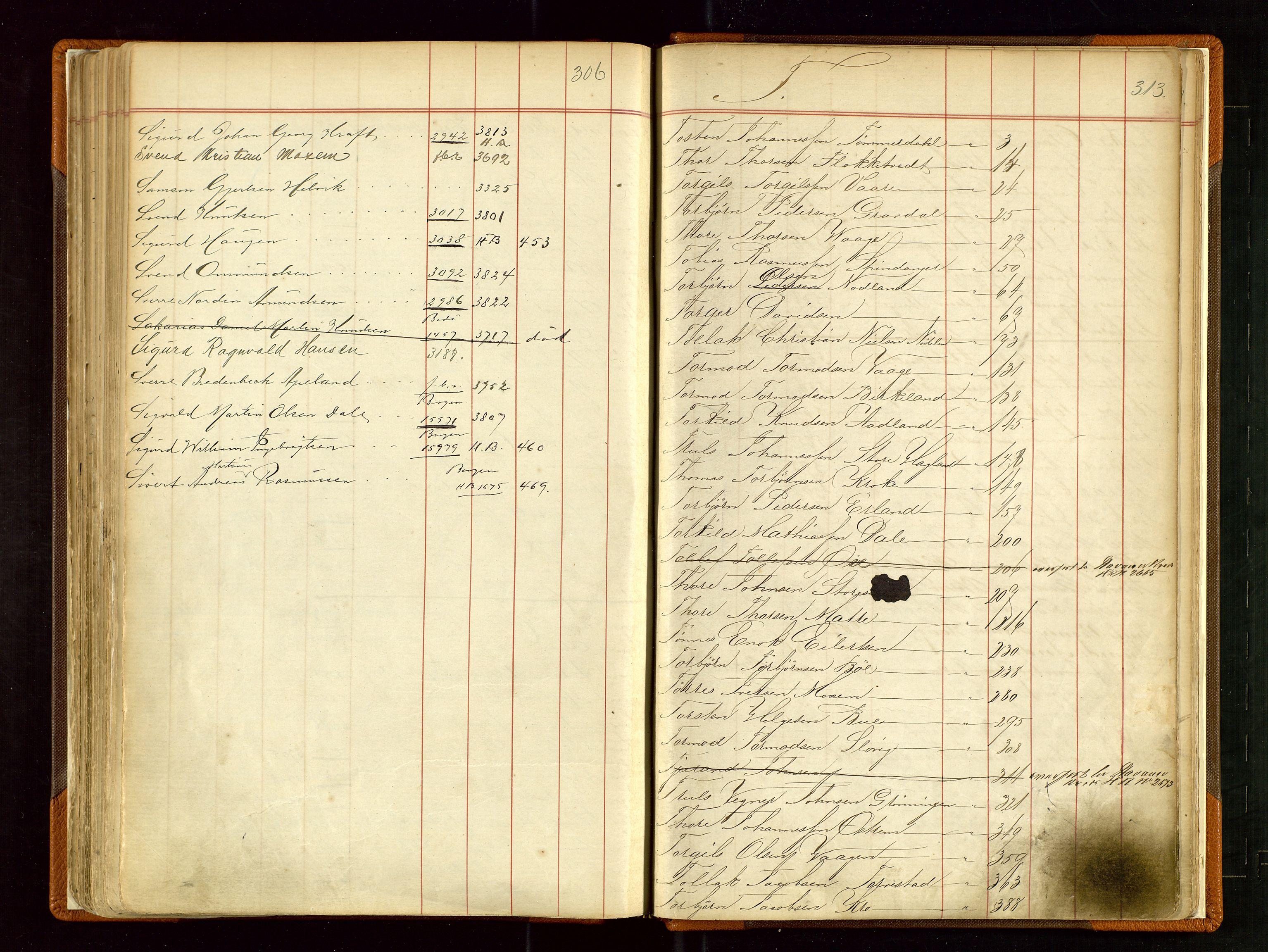 SAST, Haugesund sjømannskontor, F/Fb/Fba/L0002: Navneregister med henvisning til rullenummer (fornavn) Skudenes krets, 1860-1948, s. 313