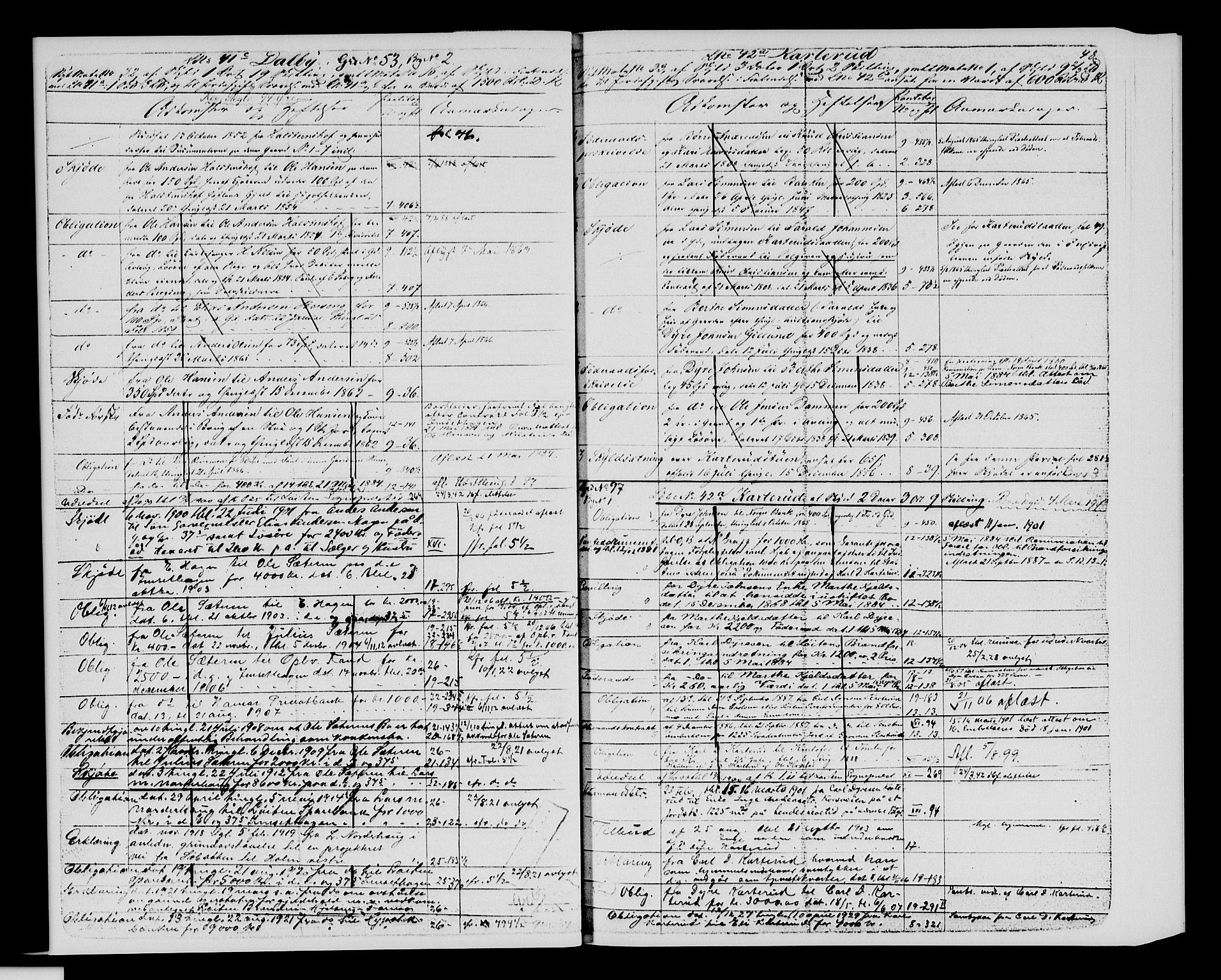 SAH, Sør-Hedmark sorenskriveri, H/Ha/Hac/Hacc/L0001: Panteregister nr. 3.1, 1855-1943, s. 48