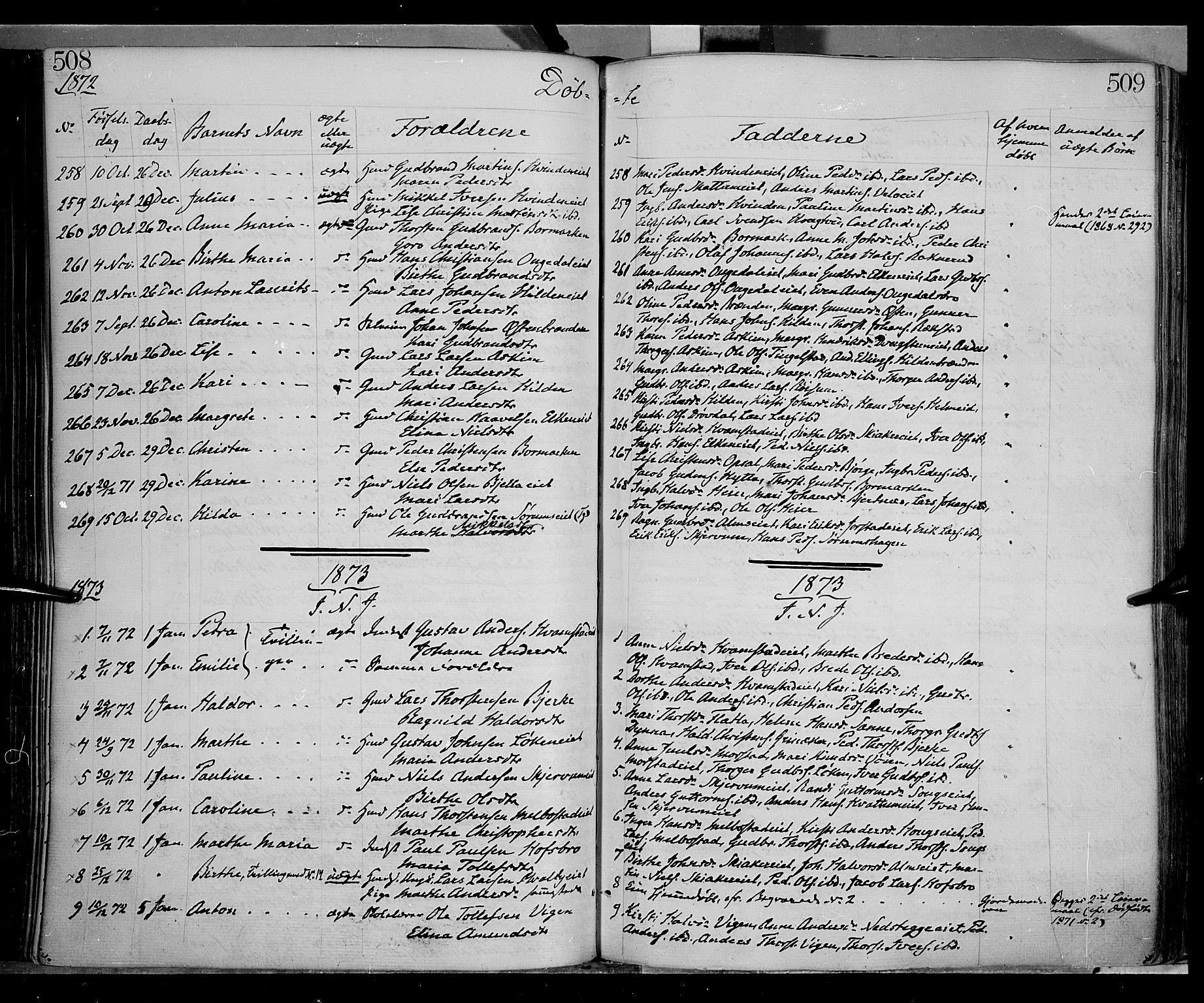 SAH, Gran prestekontor, Ministerialbok nr. 12, 1856-1874, s. 508-509
