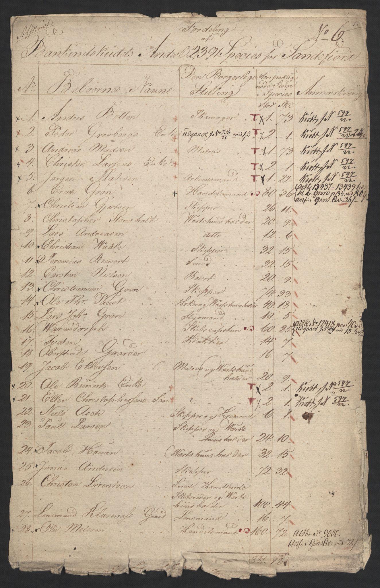 NOBA, Norges Bank/Sølvskatten 1816*, 1816-1824, s. 74