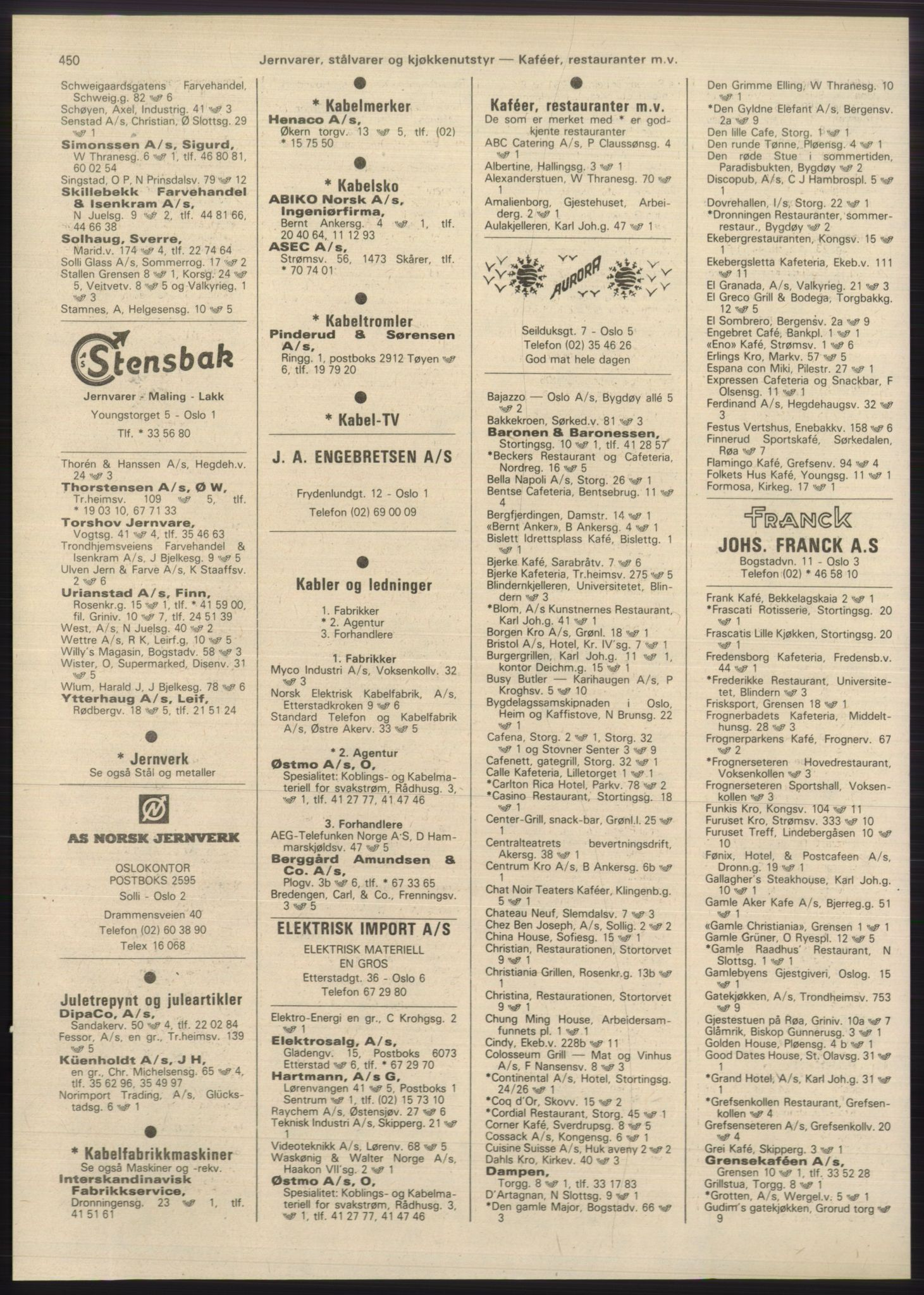 PUBL, Kristiania/Oslo adressebok, 1980-1981, s. 450
