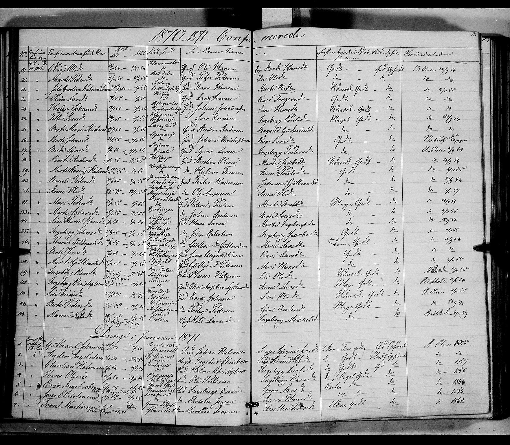 SAH, Jevnaker prestekontor, Ministerialbok nr. 7, 1858-1876, s. 143