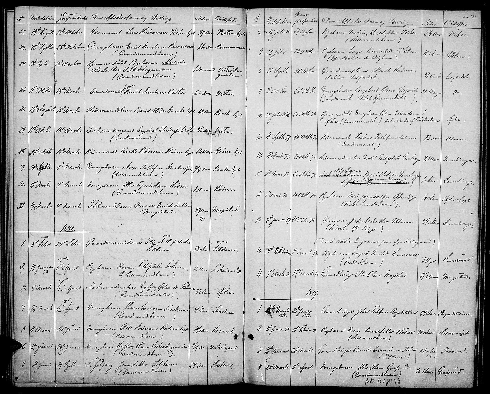 SAH, Vestre Slidre prestekontor, Klokkerbok nr. 3, 1869-1882, s. 133