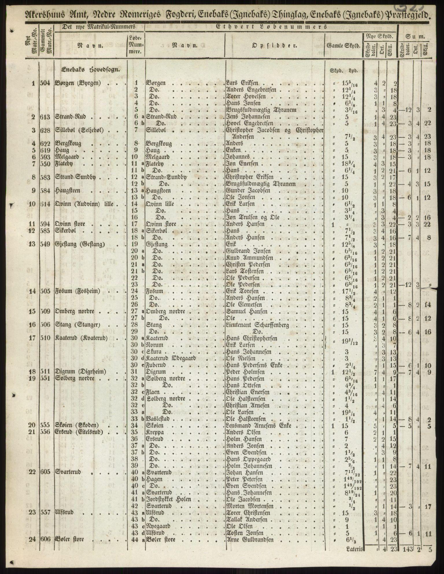PUBL, Andre publikasjoner, -/Bind 2: Akershus amt, 1838, s. 88