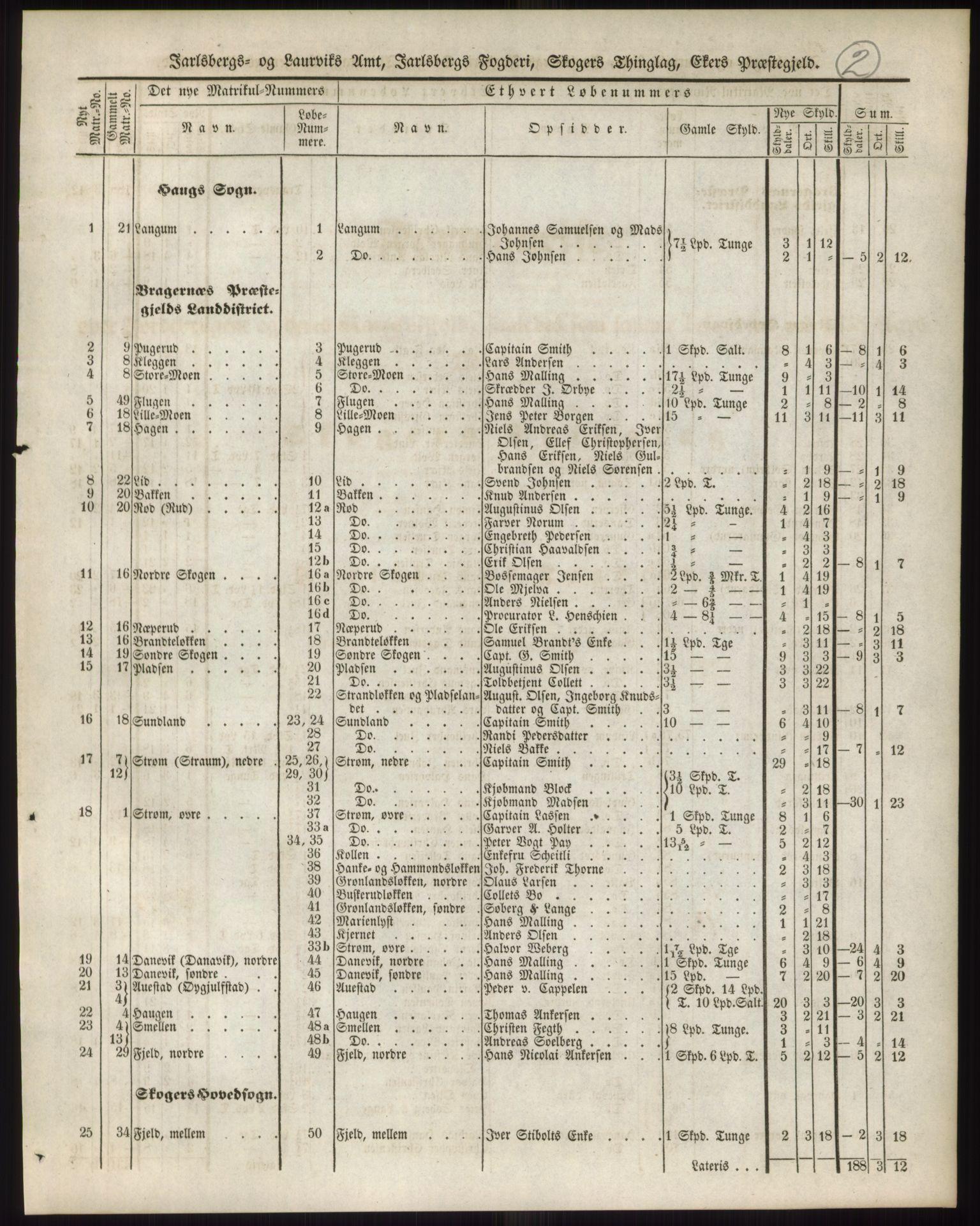 PUBL, Andre publikasjoner, -/Bind 6: Jarlsberg og Larvik amt, 1838, s. 3