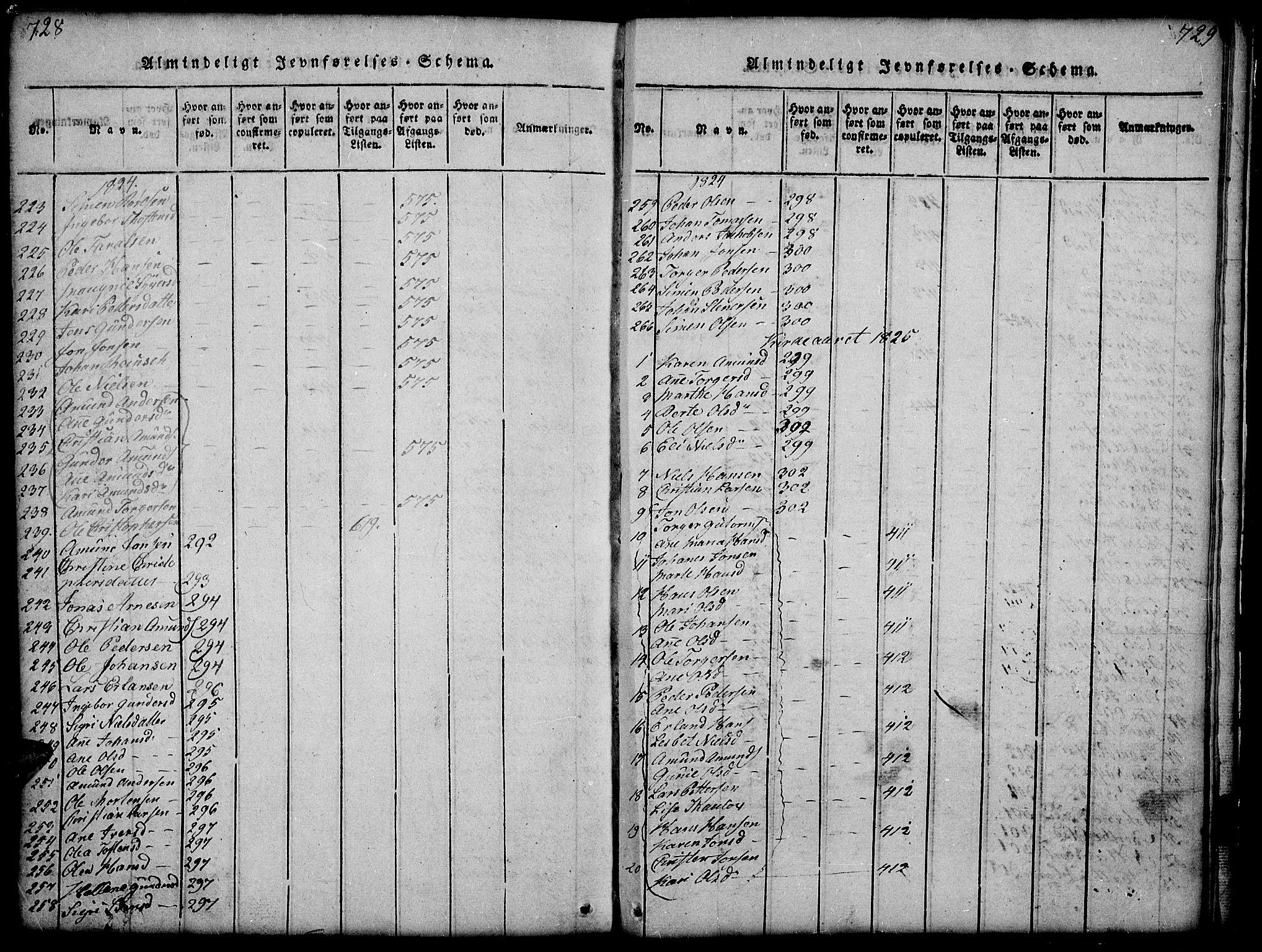 SAH, Gausdal prestekontor, Klokkerbok nr. 1, 1817-1848, s. 728-729
