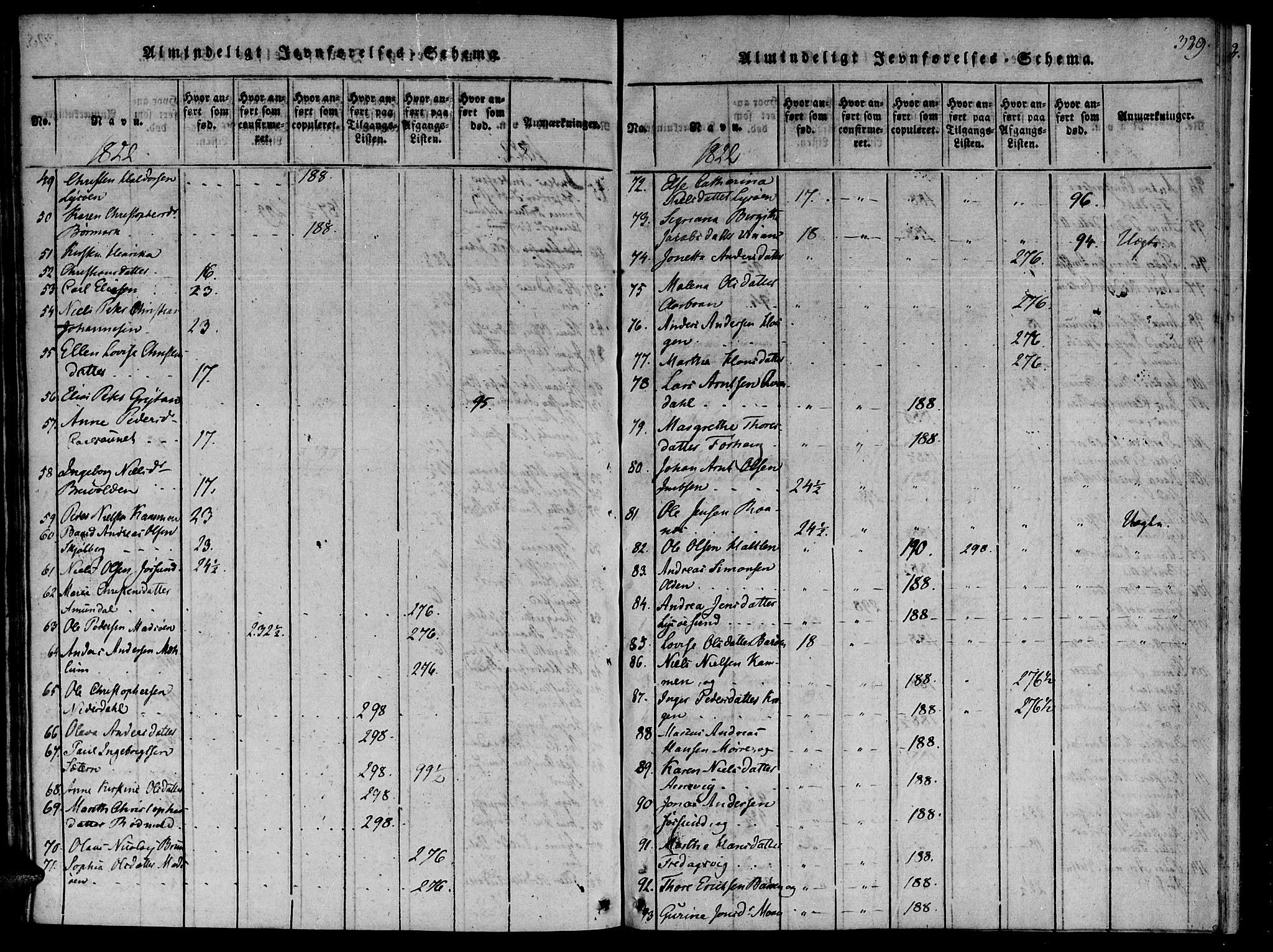 SAT, Ministerialprotokoller, klokkerbøker og fødselsregistre - Sør-Trøndelag, 655/L0675: Ministerialbok nr. 655A04, 1818-1830, s. 329