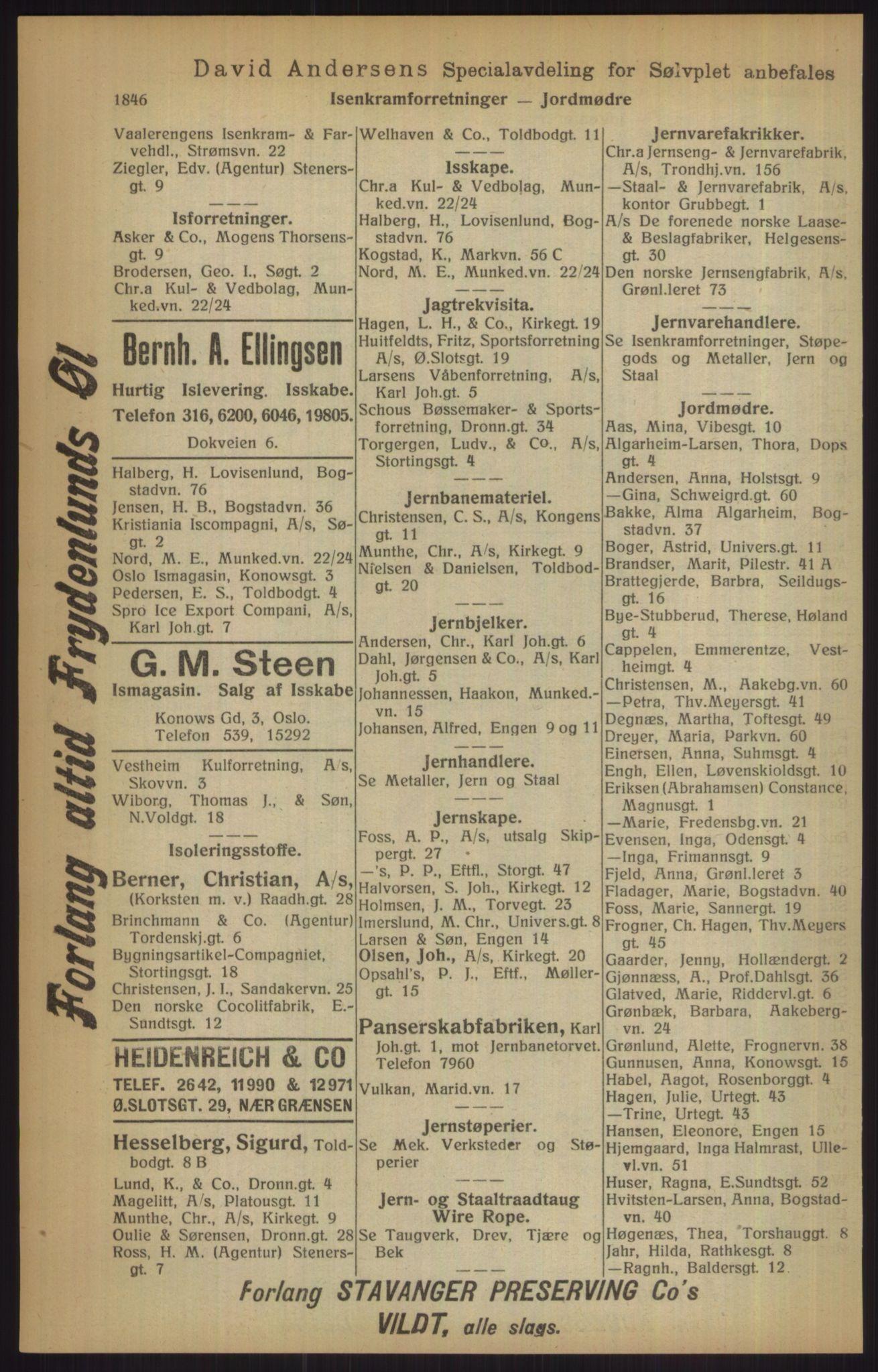 RA, Kristiania adressebok (publikasjon)*, 1915, s. 1846