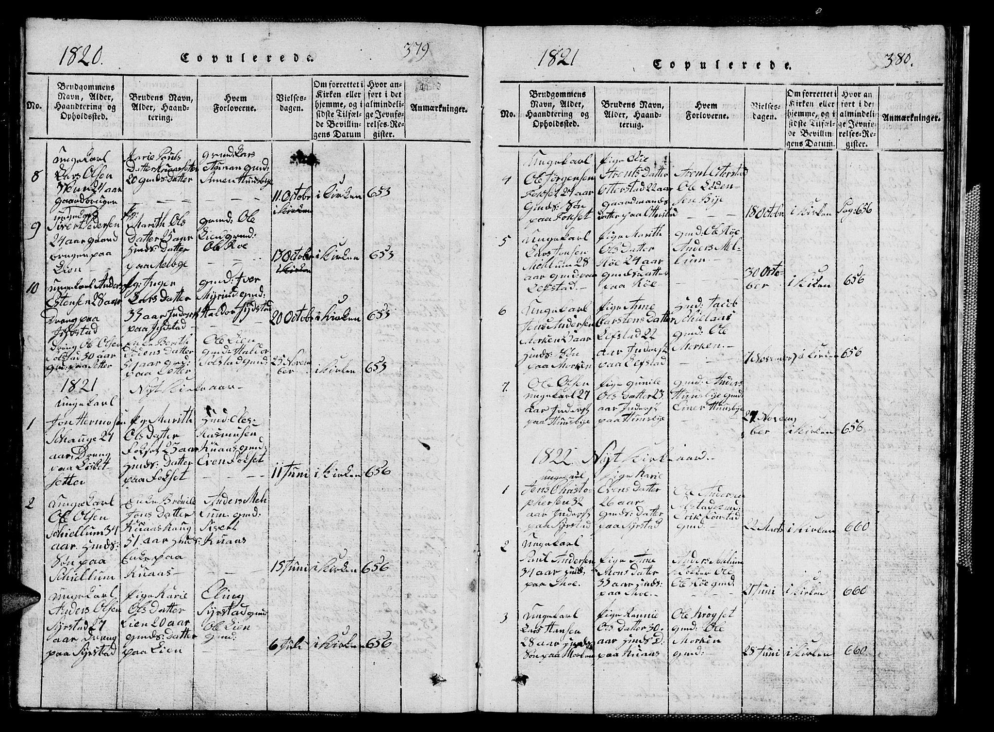 SAT, Ministerialprotokoller, klokkerbøker og fødselsregistre - Sør-Trøndelag, 667/L0796: Klokkerbok nr. 667C01, 1817-1836, s. 379-380