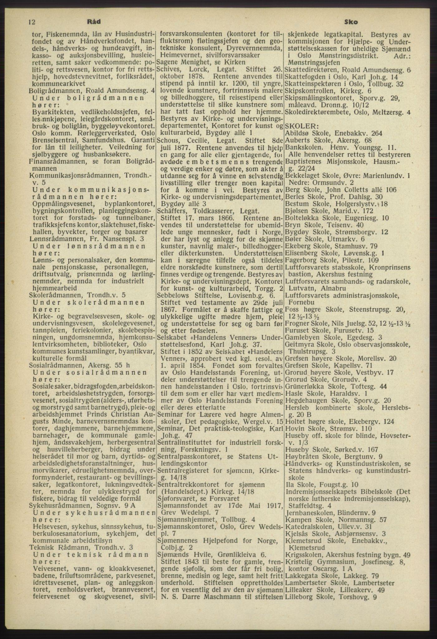 RA, Oslo adressebok (publikasjon)*, 1960-1961, s. 12