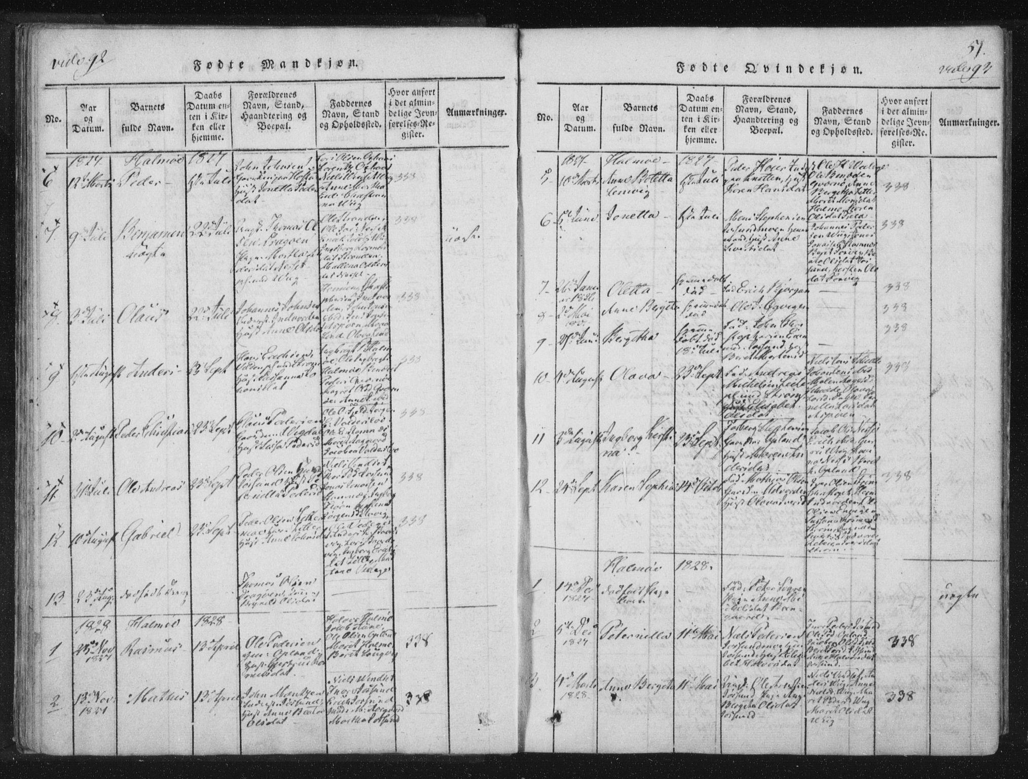 SAT, Ministerialprotokoller, klokkerbøker og fødselsregistre - Nord-Trøndelag, 773/L0609: Ministerialbok nr. 773A03 /3, 1815-1830, s. 51
