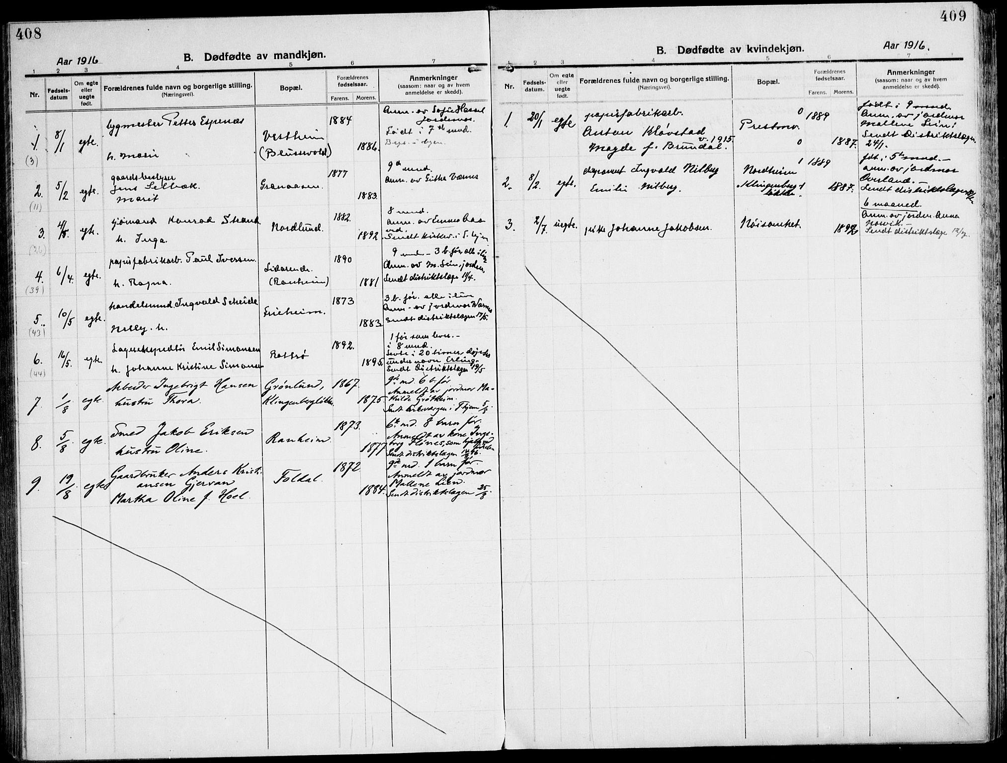 SAT, Ministerialprotokoller, klokkerbøker og fødselsregistre - Sør-Trøndelag, 607/L0321: Ministerialbok nr. 607A05, 1916-1935, s. 408-409