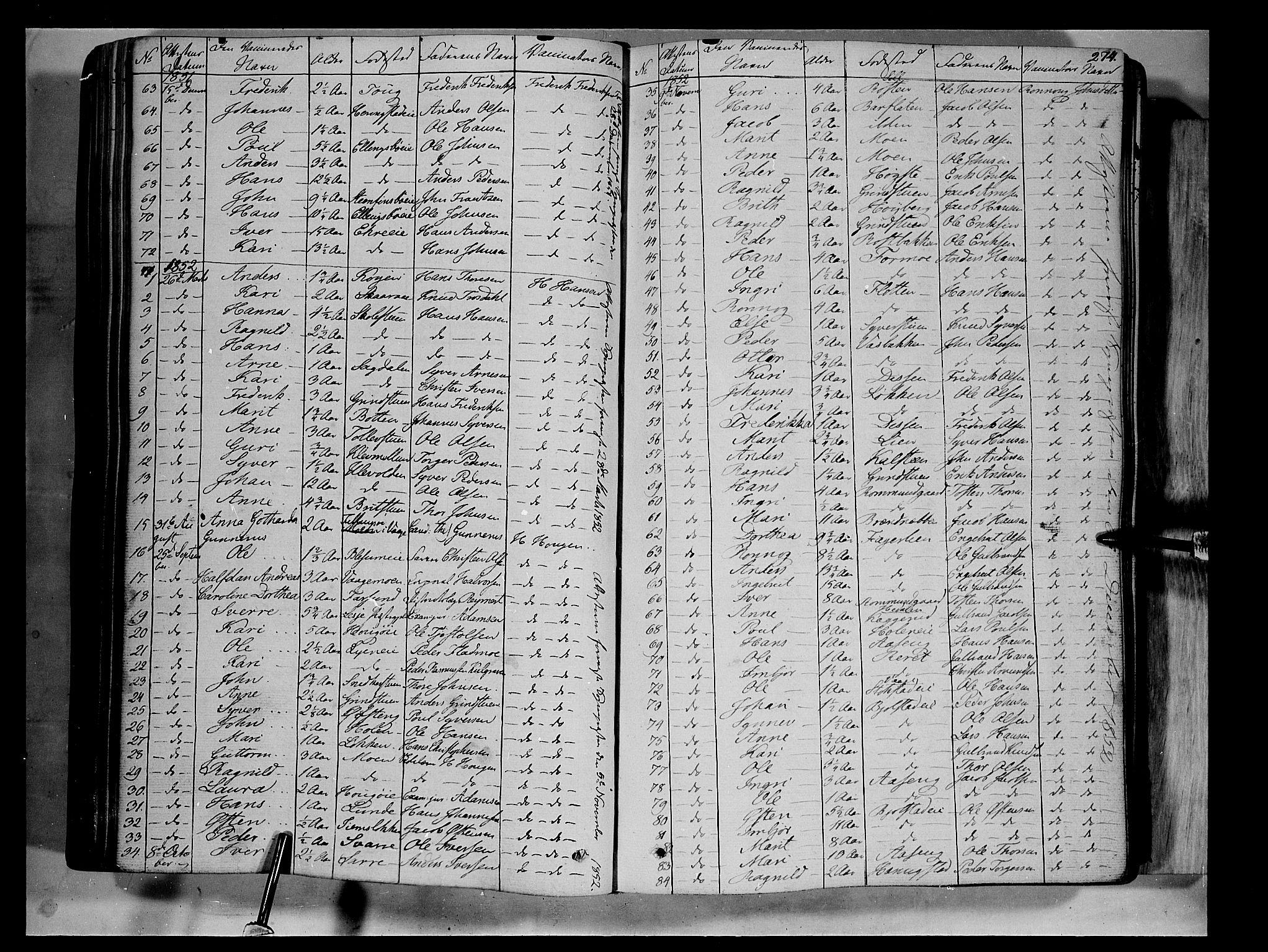 SAH, Vågå prestekontor, Ministerialbok nr. 5 /1, 1842-1856, s. 274