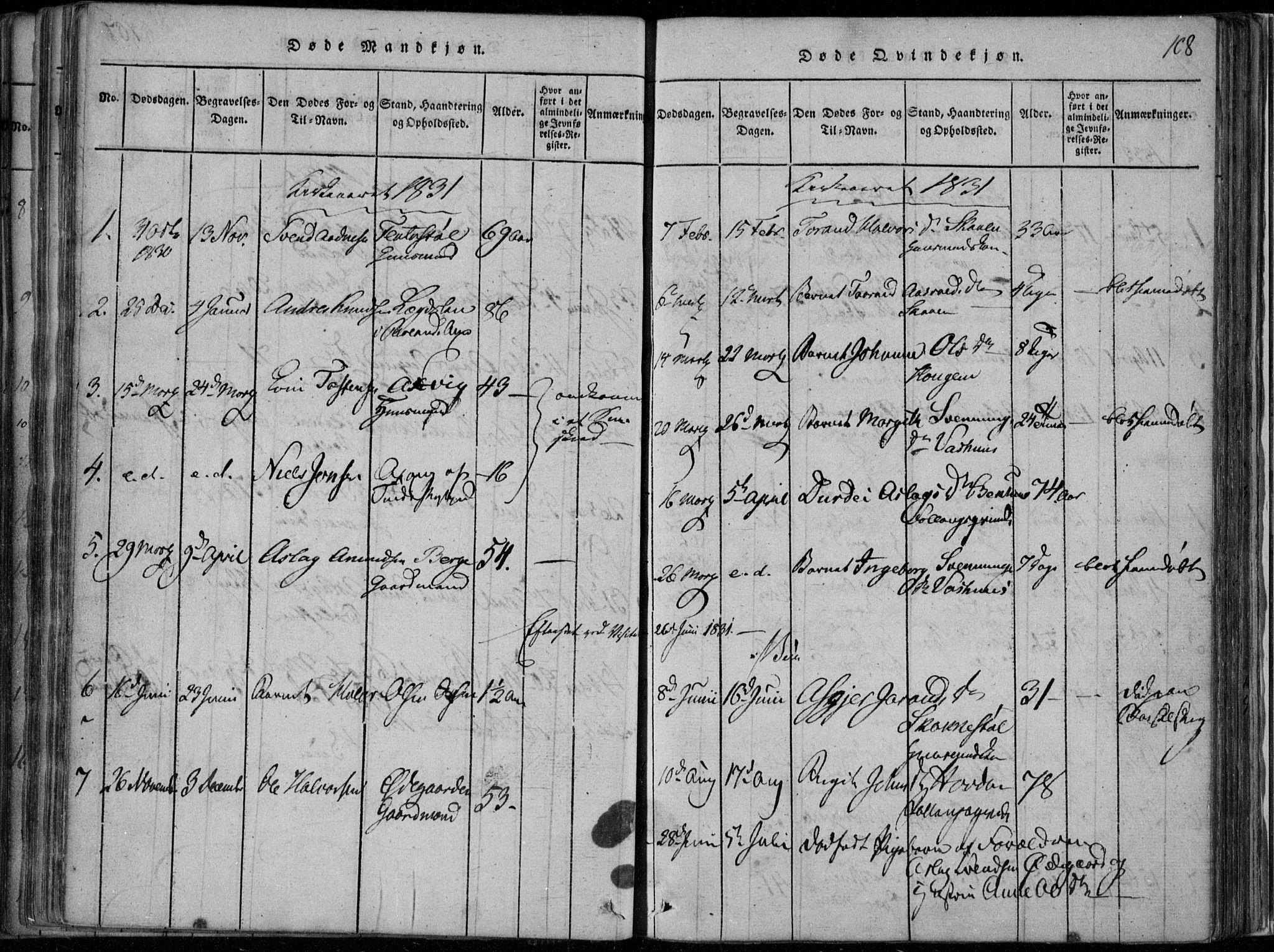 SAKO, Rauland kirkebøker, F/Fa/L0001: Ministerialbok nr. 1, 1814-1859, s. 108