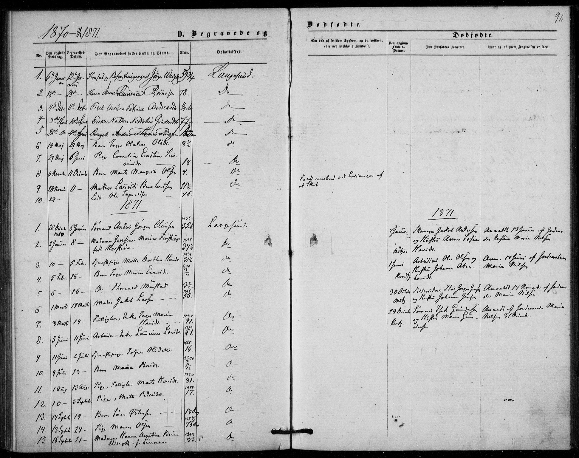 SAKO, Langesund kirkebøker, F/Fa/L0001: Ministerialbok nr. 1, 1870-1877, s. 91