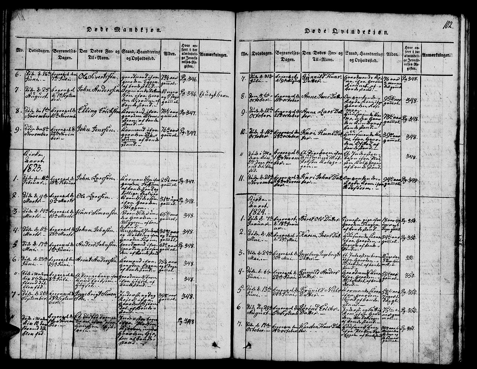 SAT, Ministerialprotokoller, klokkerbøker og fødselsregistre - Sør-Trøndelag, 665/L0776: Klokkerbok nr. 665C01, 1817-1837, s. 102