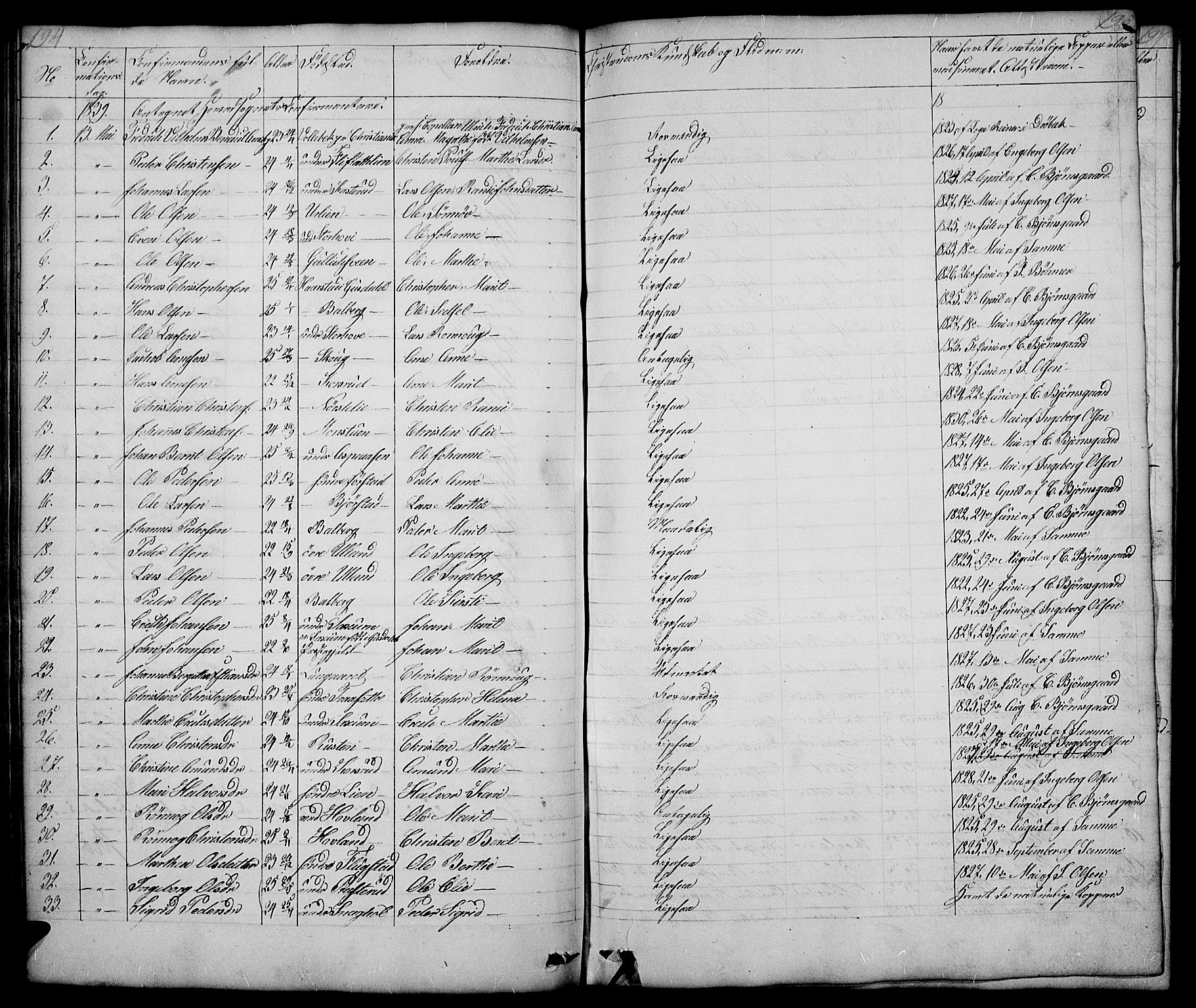 SAH, Fåberg prestekontor, Klokkerbok nr. 5, 1837-1864, s. 194-195