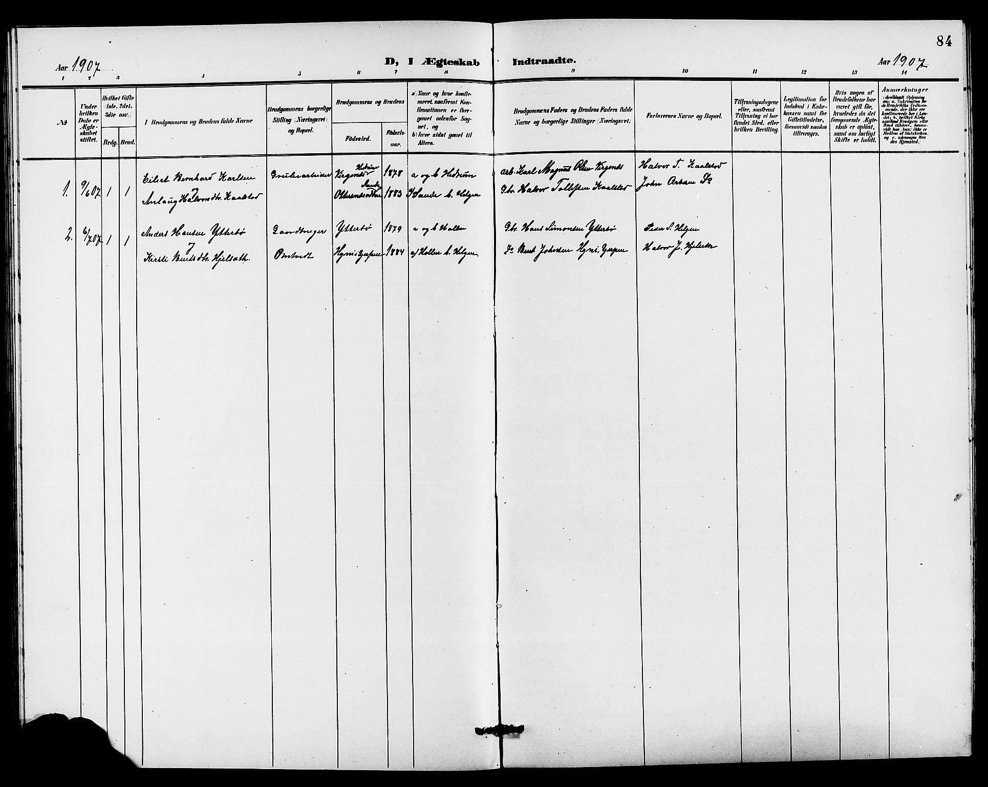 SAKO, Holla kirkebøker, G/Gb/L0002: Klokkerbok nr. II 2, 1897-1913, s. 84