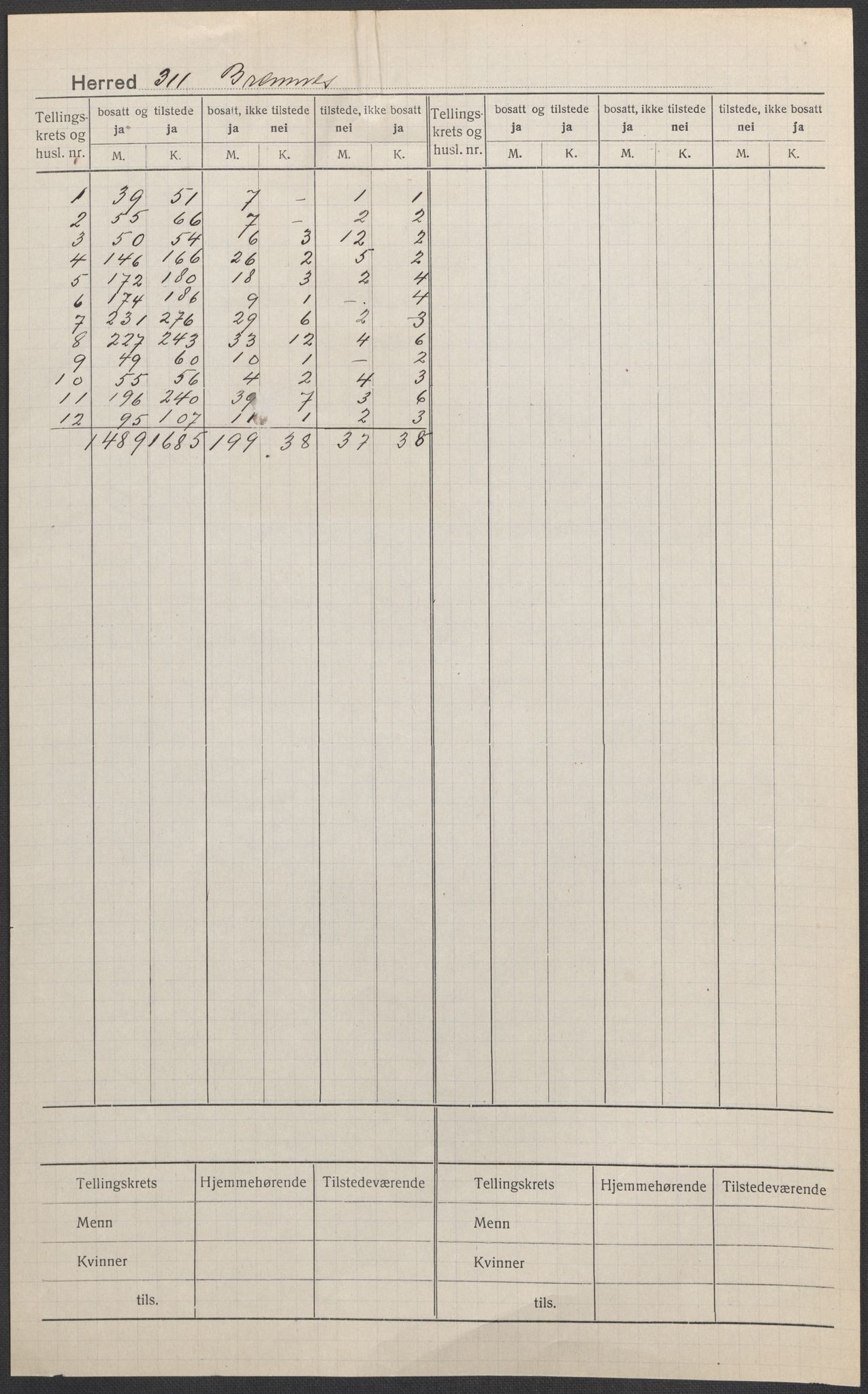 SAB, Folketelling 1920 for 1220 Bremnes herred, 1920, s. 1