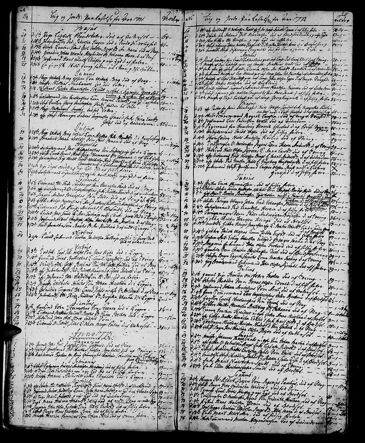 SAT, Ministerialprotokoller, klokkerbøker og fødselsregistre - Sør-Trøndelag, 602/L0134: Klokkerbok nr. 602C02, 1759-1812, s. 24-25