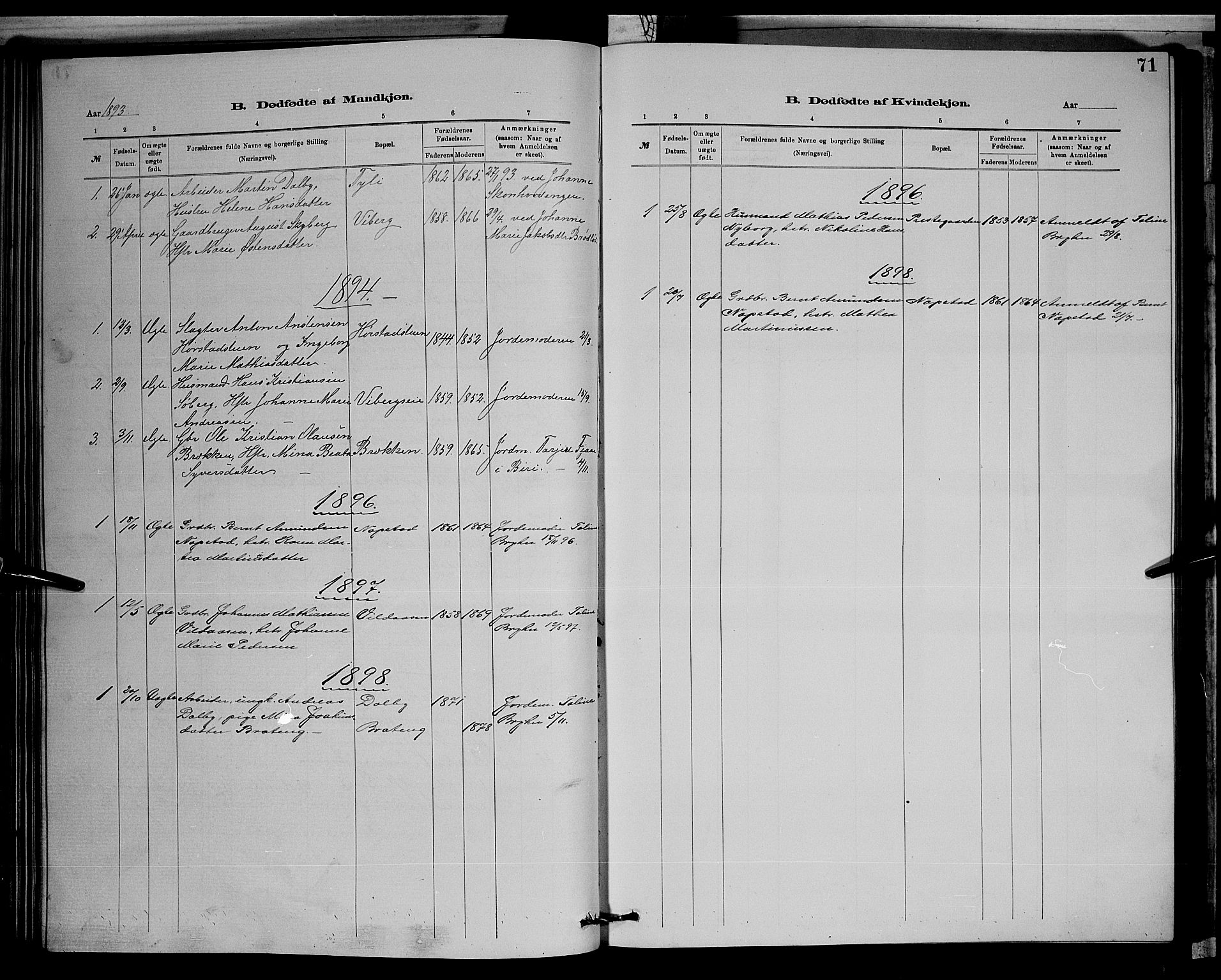 SAH, Vardal prestekontor, H/Ha/Hab/L0008: Klokkerbok nr. 8, 1881-1898, s. 71