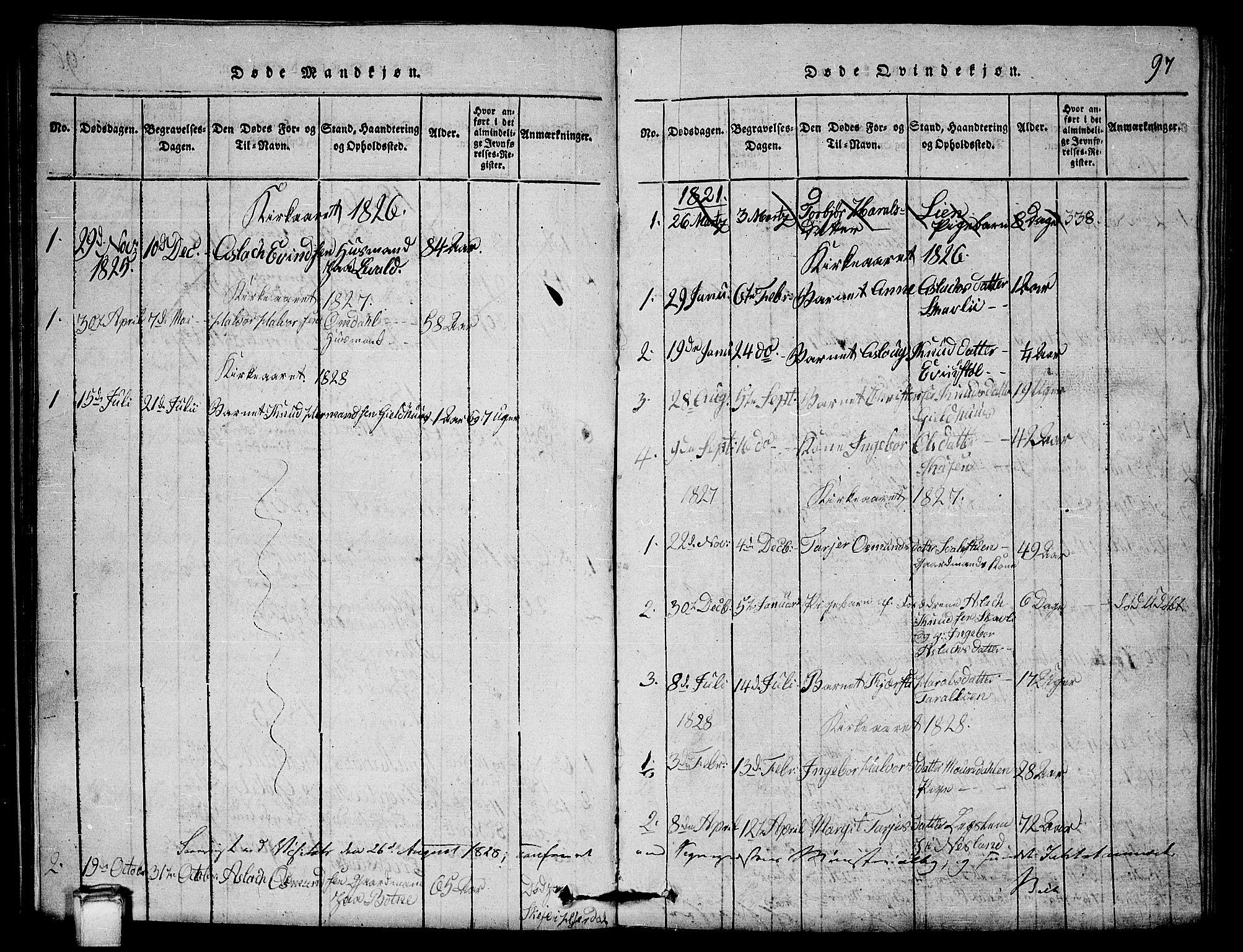 SAKO, Vinje kirkebøker, G/Gb/L0001: Klokkerbok nr. II 1, 1814-1843, s. 97